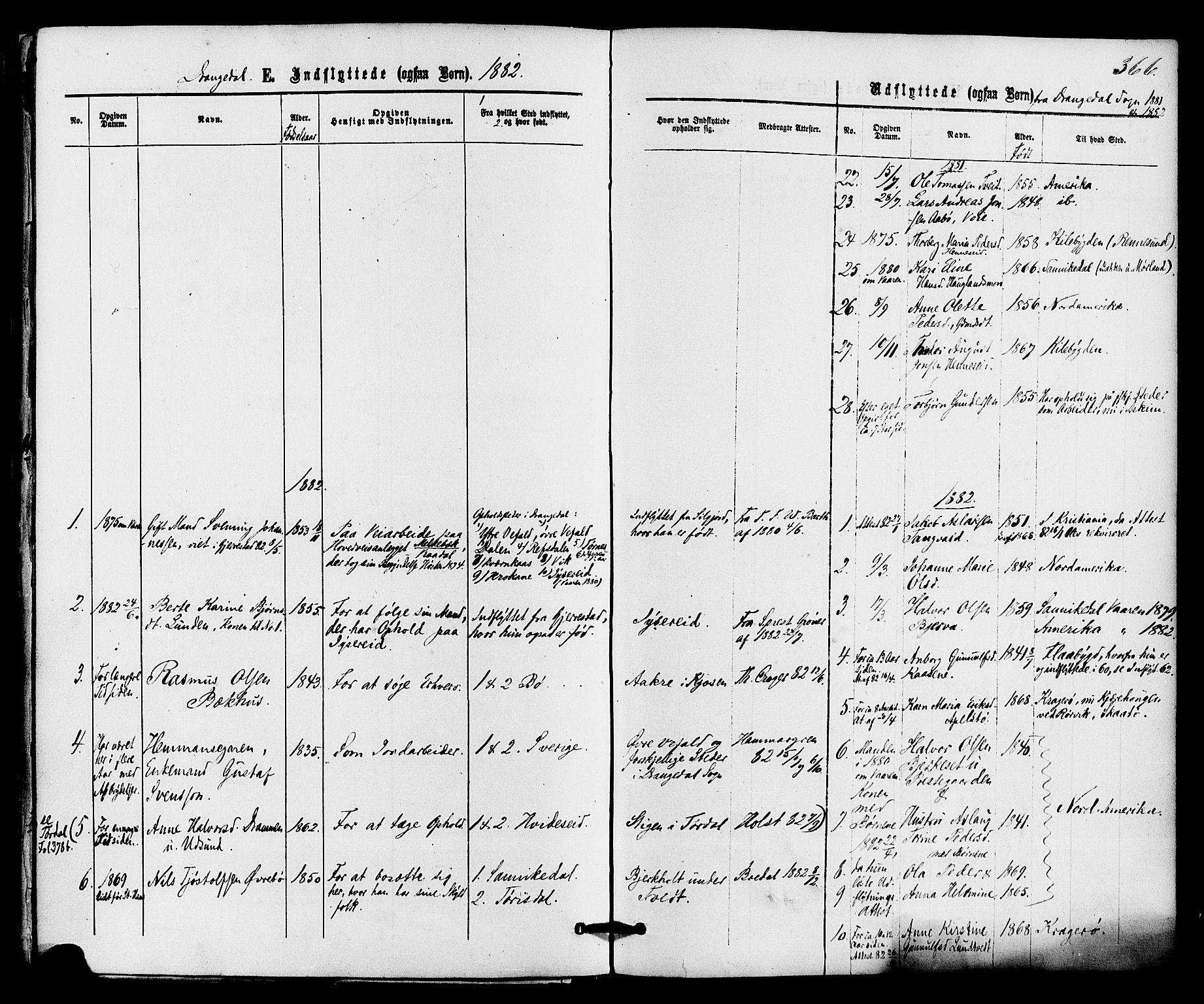 SAKO, Drangedal kirkebøker, F/Fa/L0009: Ministerialbok nr. 9 /1, 1872-1884, s. 366