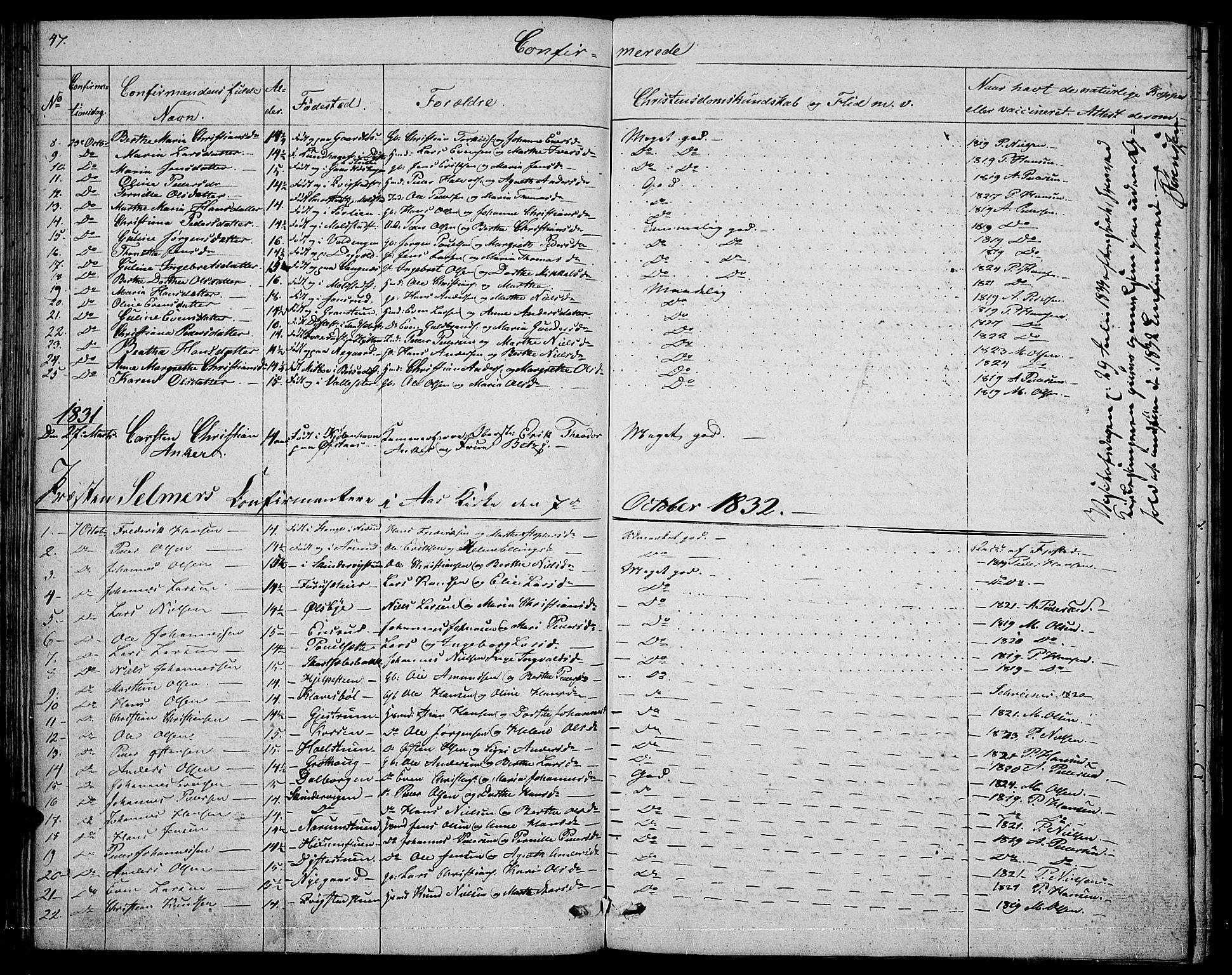 SAH, Vestre Toten prestekontor, H/Ha/Hab/L0001: Klokkerbok nr. 1, 1830-1836, s. 47