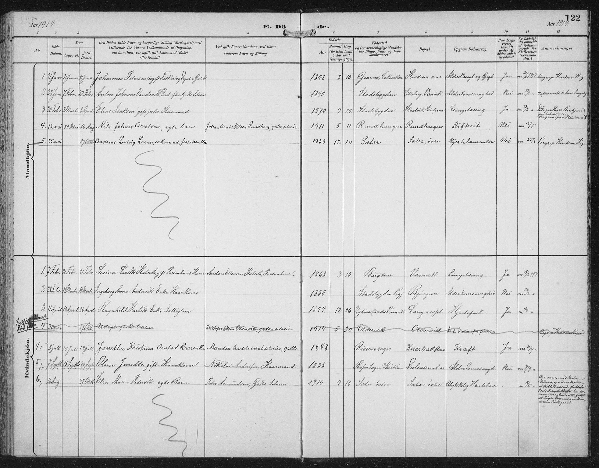 SAT, Ministerialprotokoller, klokkerbøker og fødselsregistre - Nord-Trøndelag, 702/L0024: Ministerialbok nr. 702A02, 1898-1914, s. 122