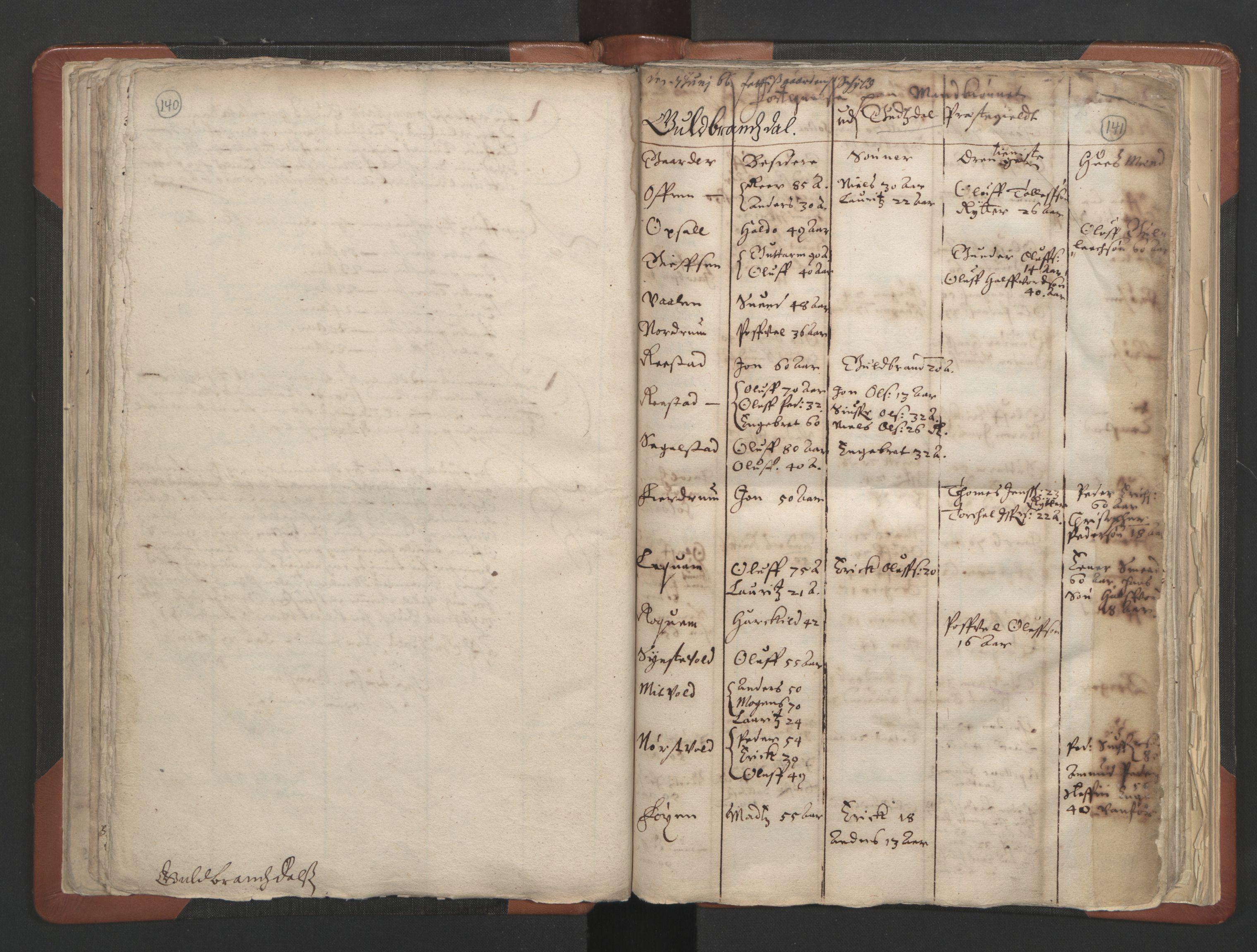 RA, Sogneprestenes manntall 1664-1666, nr. 6: Gudbrandsdal prosti, 1664-1666, s. 140-141