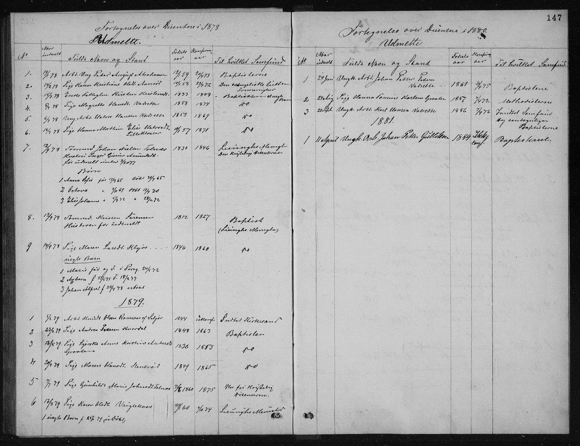 SAKO, Solum kirkebøker, G/Ga/L0005: Klokkerbok nr. I 5, 1877-1881, s. 147