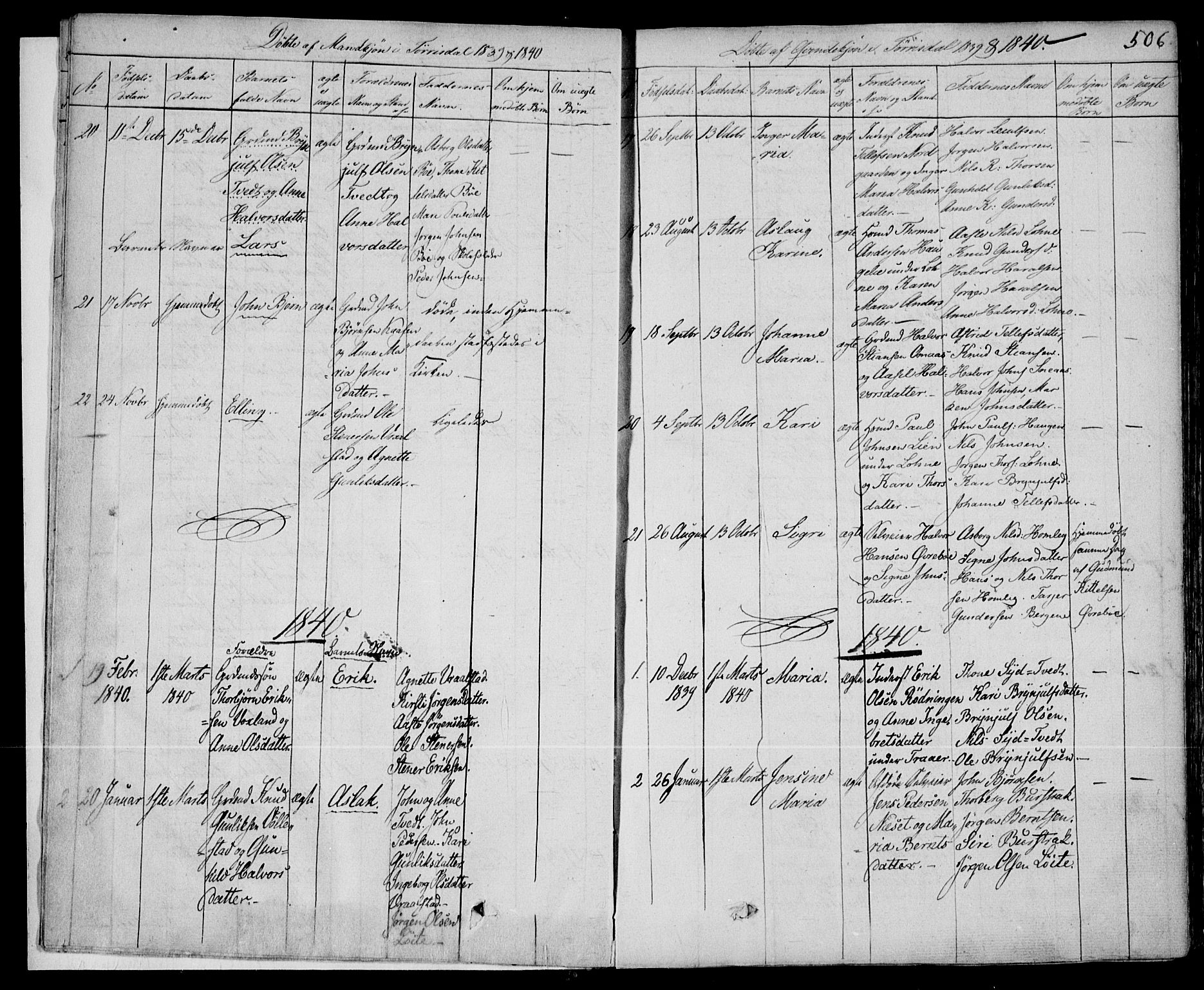 SAKO, Drangedal kirkebøker, F/Fa/L0007b: Ministerialbok nr. 7b, 1837-1856, s. 506