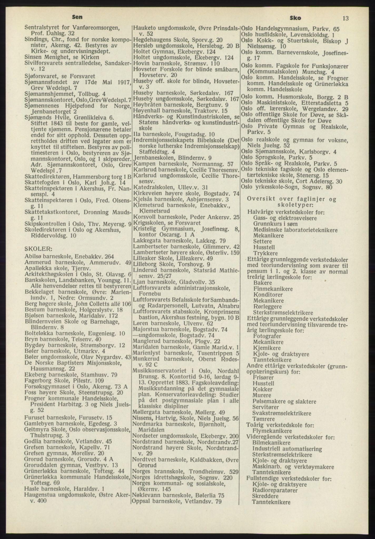 PUBL, Kristiania/Oslo adressebok, 1970-1971, s. 13
