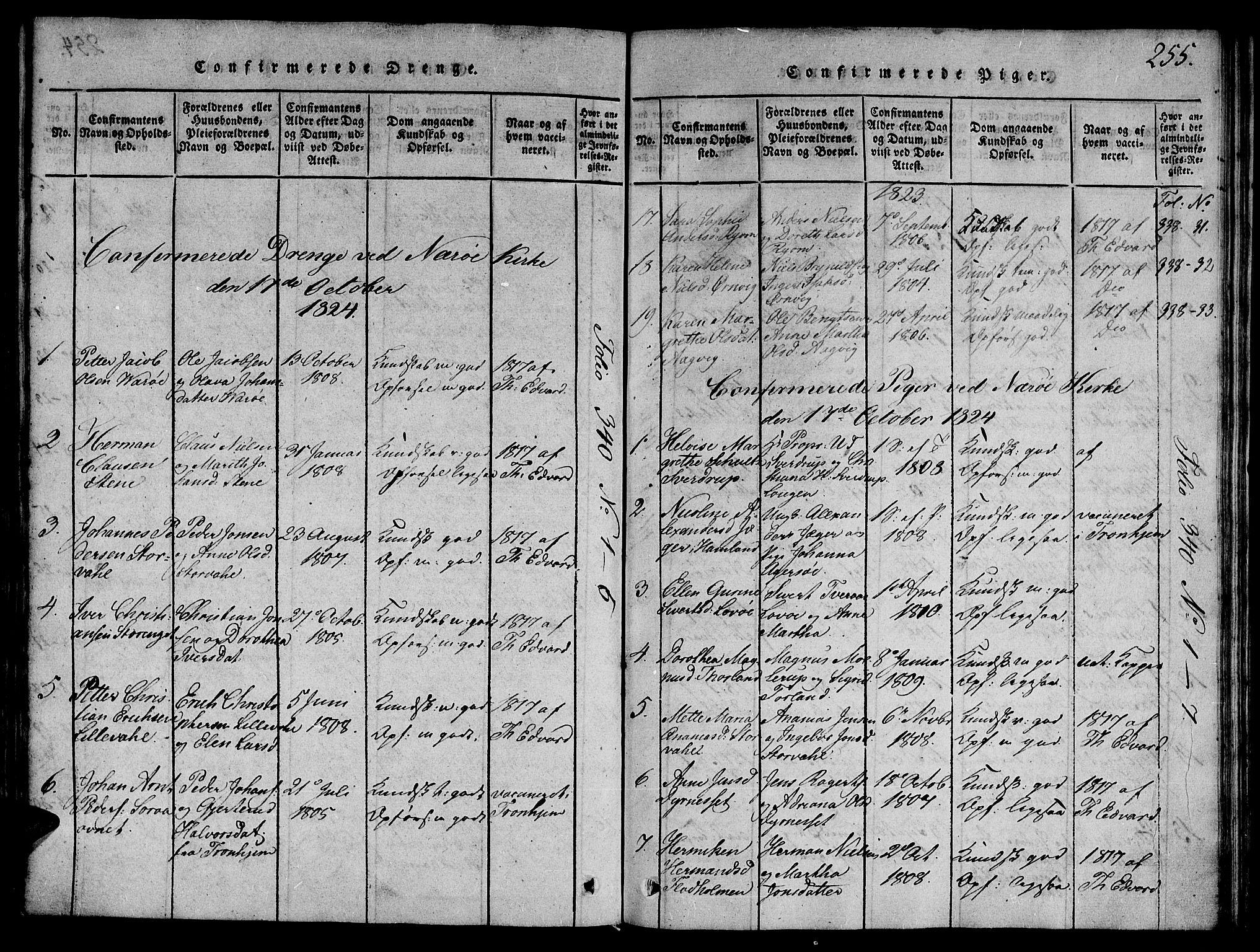 SAT, Ministerialprotokoller, klokkerbøker og fødselsregistre - Nord-Trøndelag, 784/L0667: Ministerialbok nr. 784A03 /1, 1816-1829, s. 255