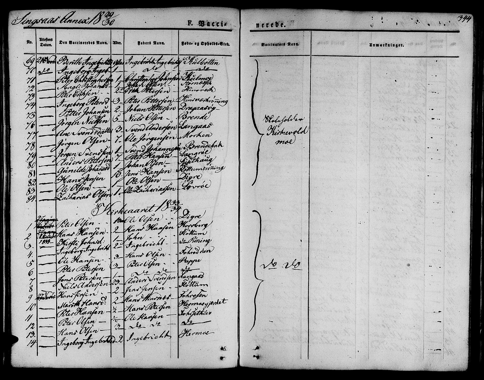 SAT, Ministerialprotokoller, klokkerbøker og fødselsregistre - Sør-Trøndelag, 685/L0961: Ministerialbok nr. 685A05 /2, 1829-1845, s. 344