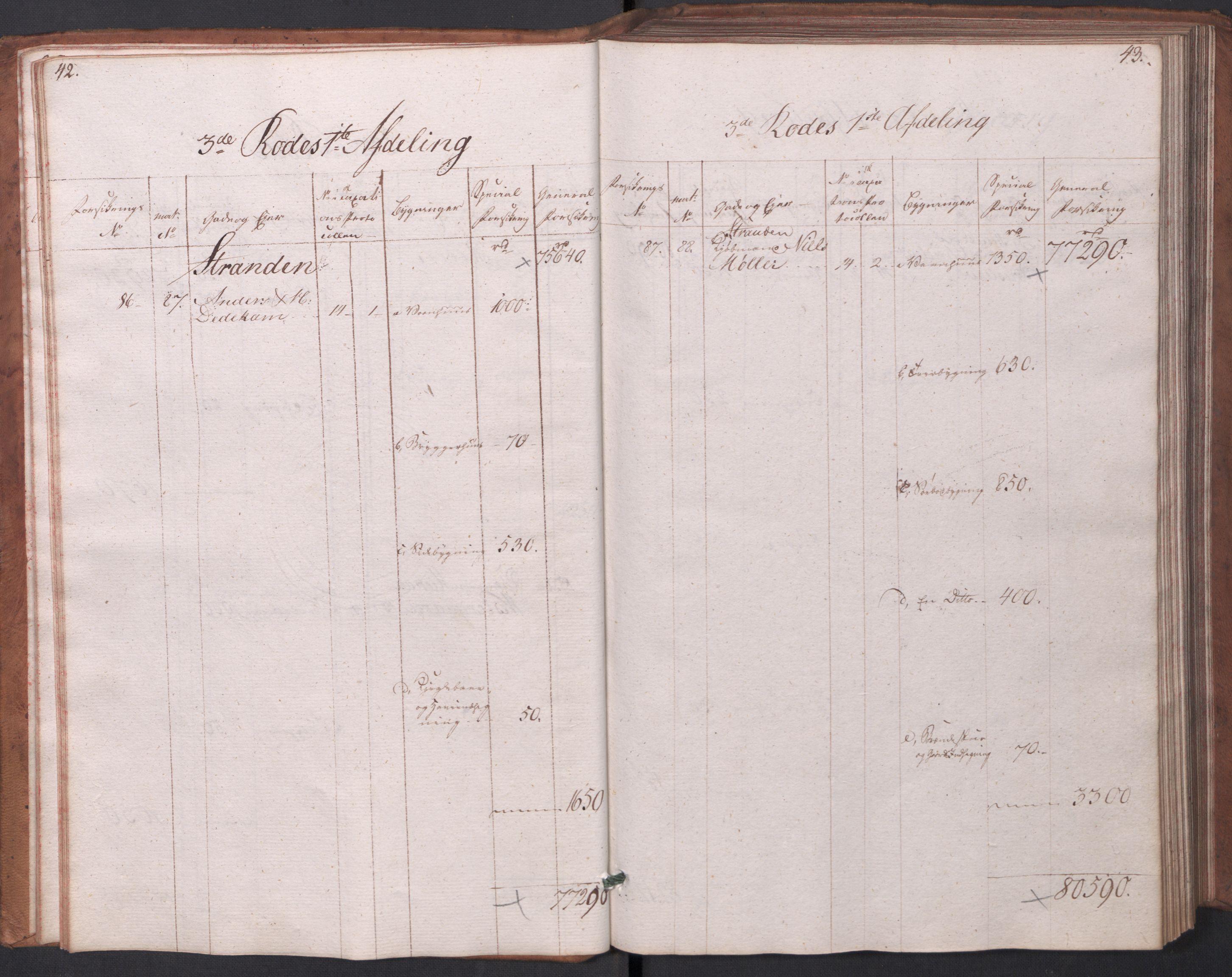 RA, Kommersekollegiet, Brannforsikringskontoret 1767-1814, F/Fa/L0003: Arendal, 1807-1817, s. 42-43