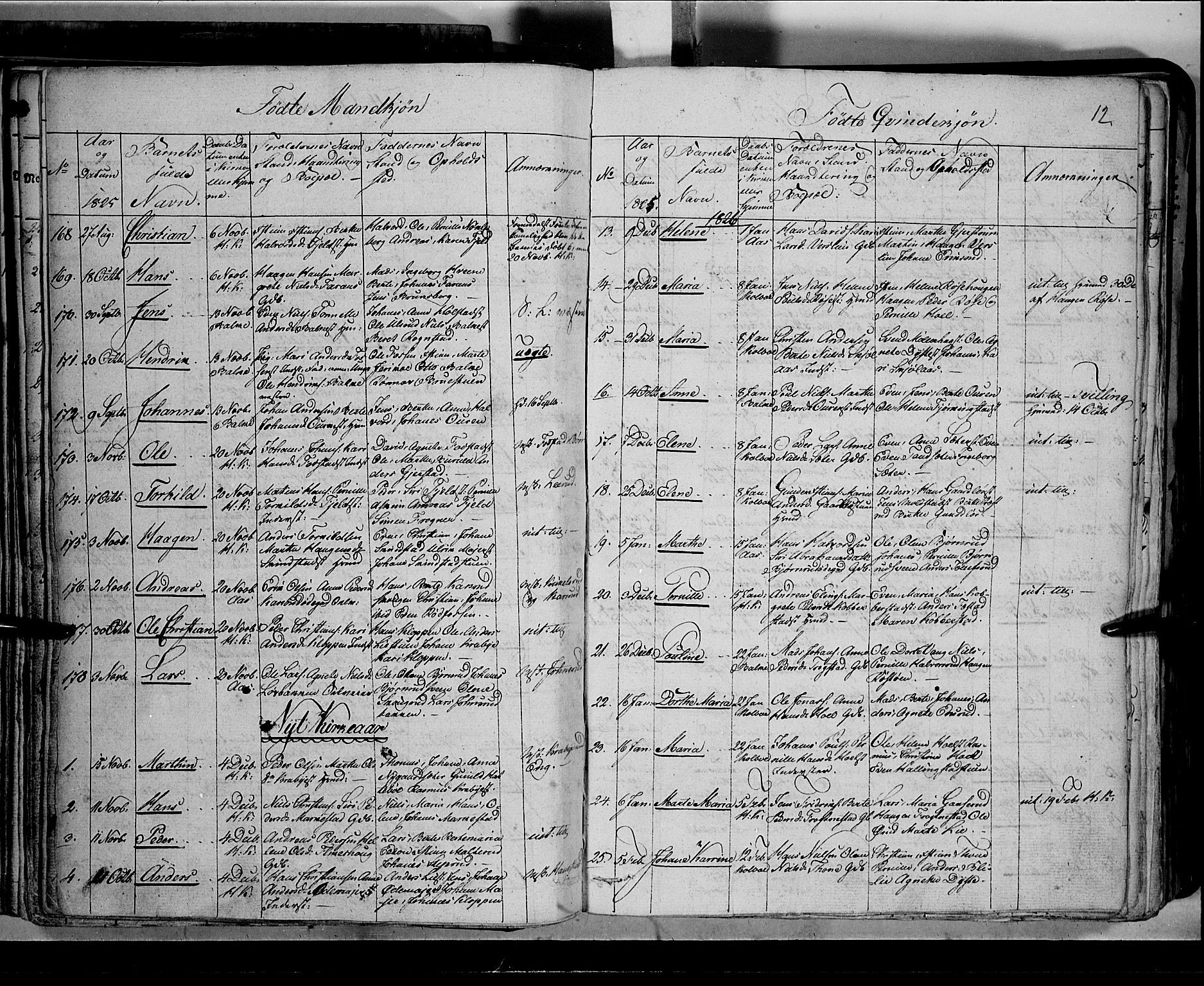 SAH, Toten prestekontor, Klokkerbok nr. 2, 1820-1827, s. 91m