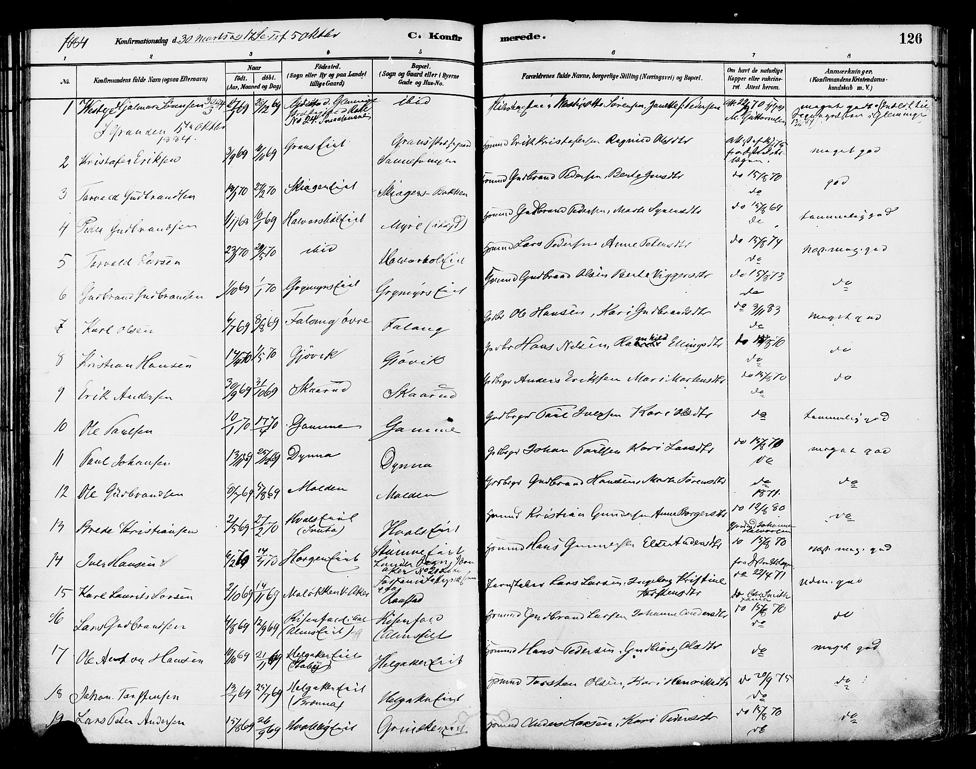 SAH, Gran prestekontor, Ministerialbok nr. 14, 1880-1889, s. 126