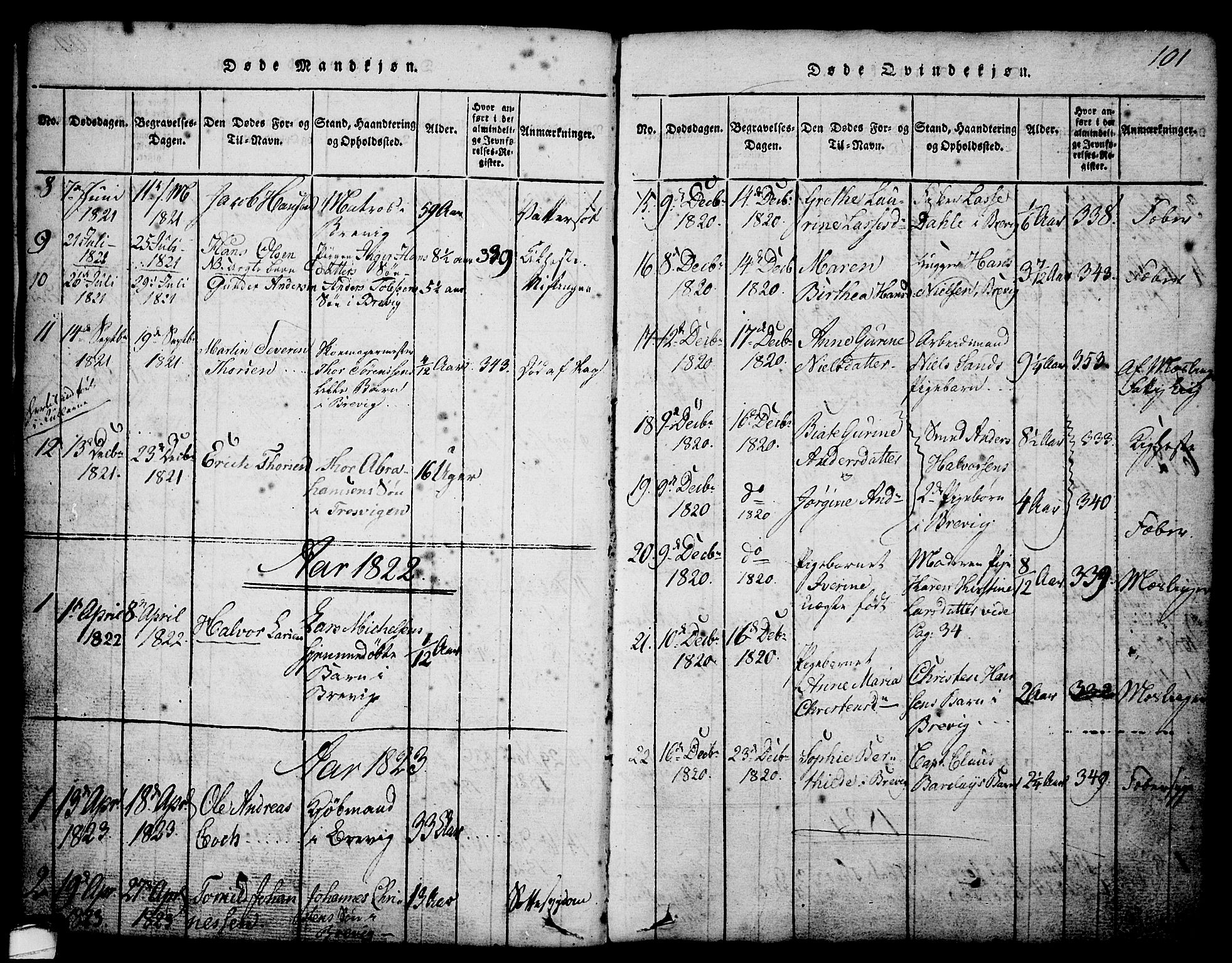 SAKO, Brevik kirkebøker, G/Ga/L0001: Klokkerbok nr. 1, 1814-1845, s. 101