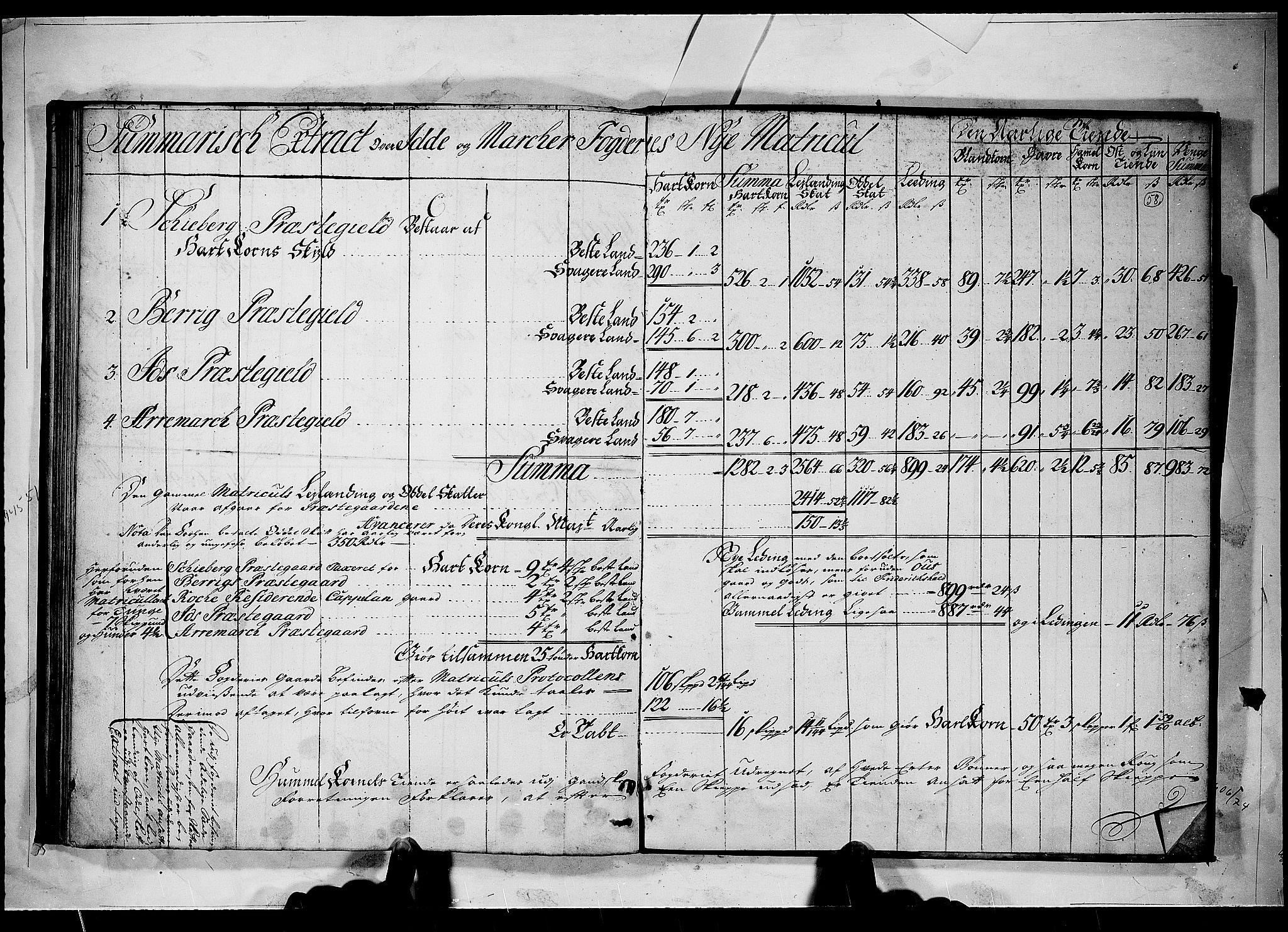 RA, Rentekammeret inntil 1814, Realistisk ordnet avdeling, N/Nb/Nbf/L0098: Idd og Marker matrikkelprotokoll, 1723, s. 57b-58a