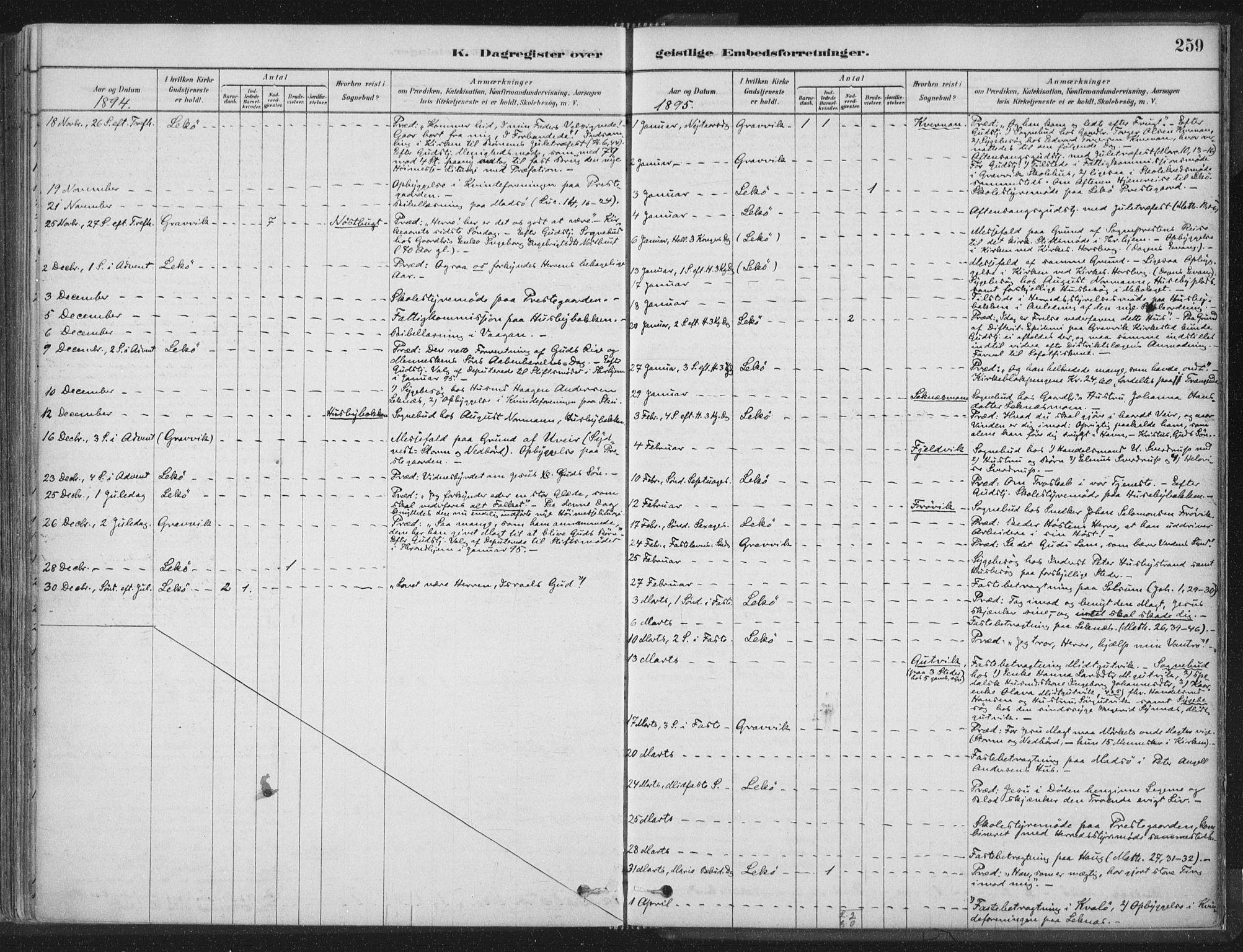 SAT, Ministerialprotokoller, klokkerbøker og fødselsregistre - Nord-Trøndelag, 788/L0697: Ministerialbok nr. 788A04, 1878-1902, s. 259