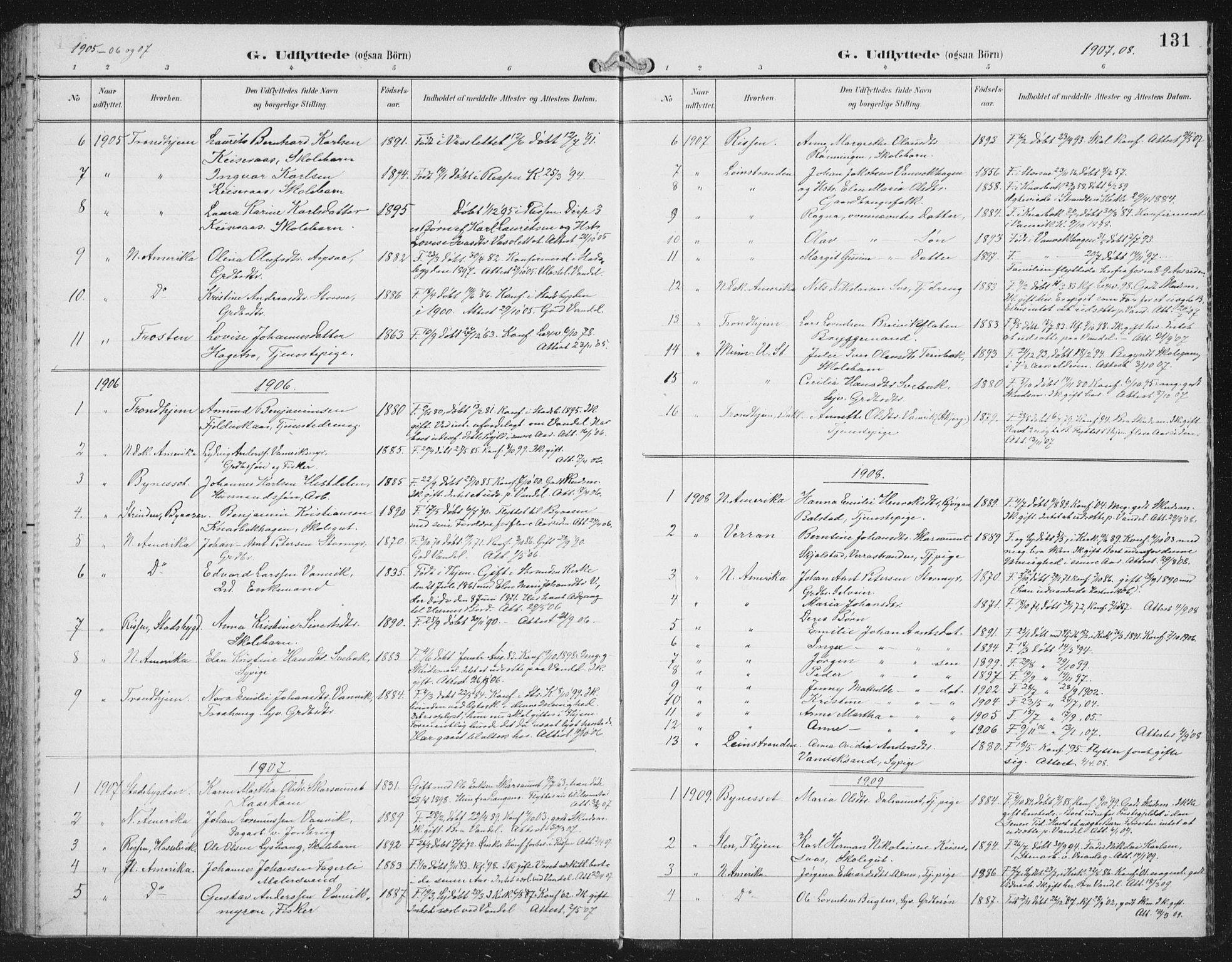 SAT, Ministerialprotokoller, klokkerbøker og fødselsregistre - Nord-Trøndelag, 702/L0024: Ministerialbok nr. 702A02, 1898-1914, s. 131