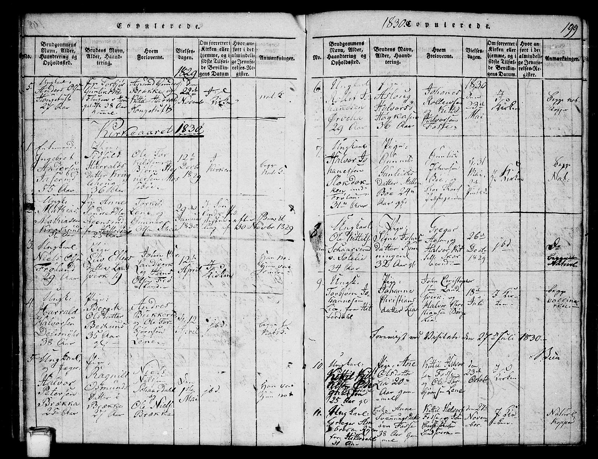 SAKO, Hjartdal kirkebøker, G/Gb/L0001: Klokkerbok nr. II 1, 1815-1842, s. 199