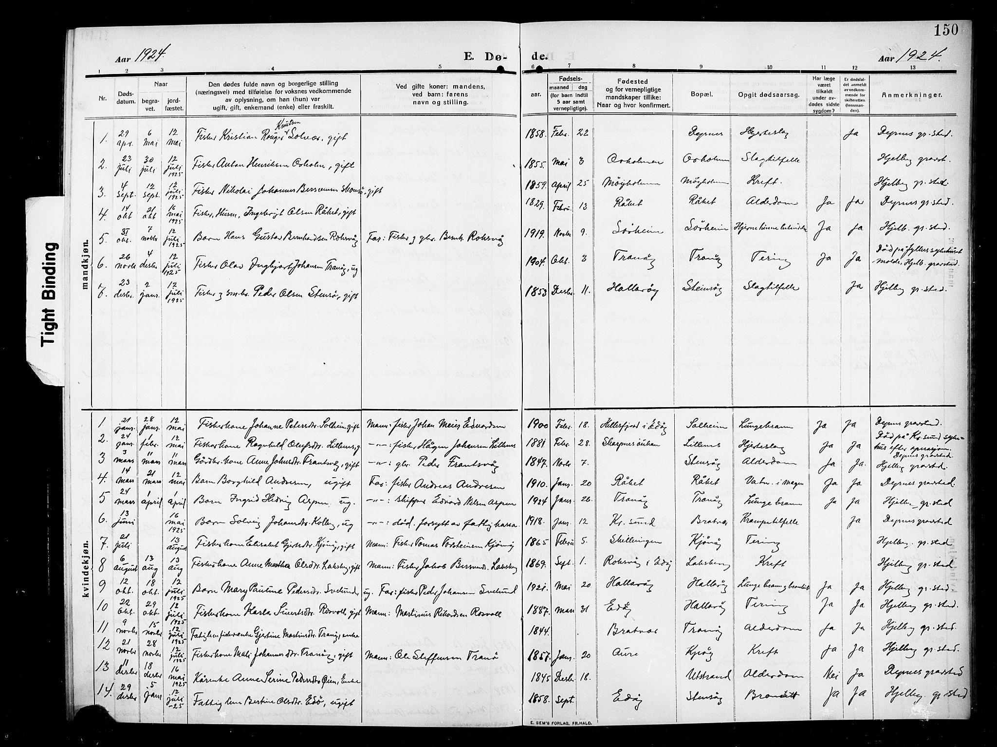 SAT, Ministerialprotokoller, klokkerbøker og fødselsregistre - Møre og Romsdal, 582/L0949: Klokkerbok nr. 582C01, 1909-1925, s. 150