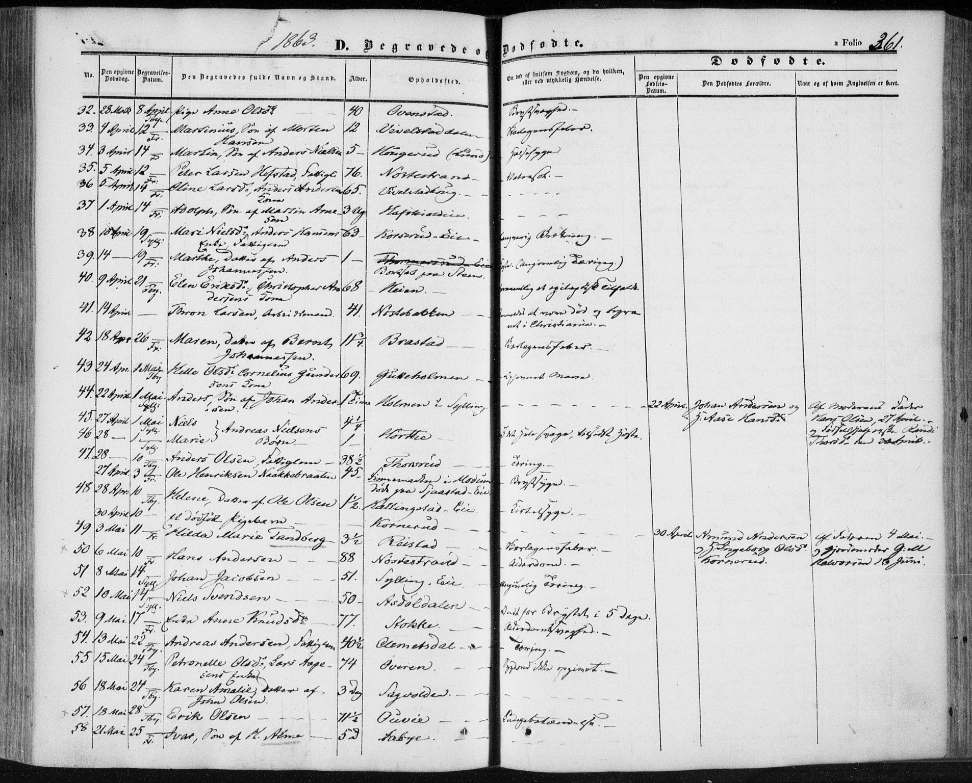 SAKO, Lier kirkebøker, F/Fa/L0012: Ministerialbok nr. I 12, 1854-1864, s. 361
