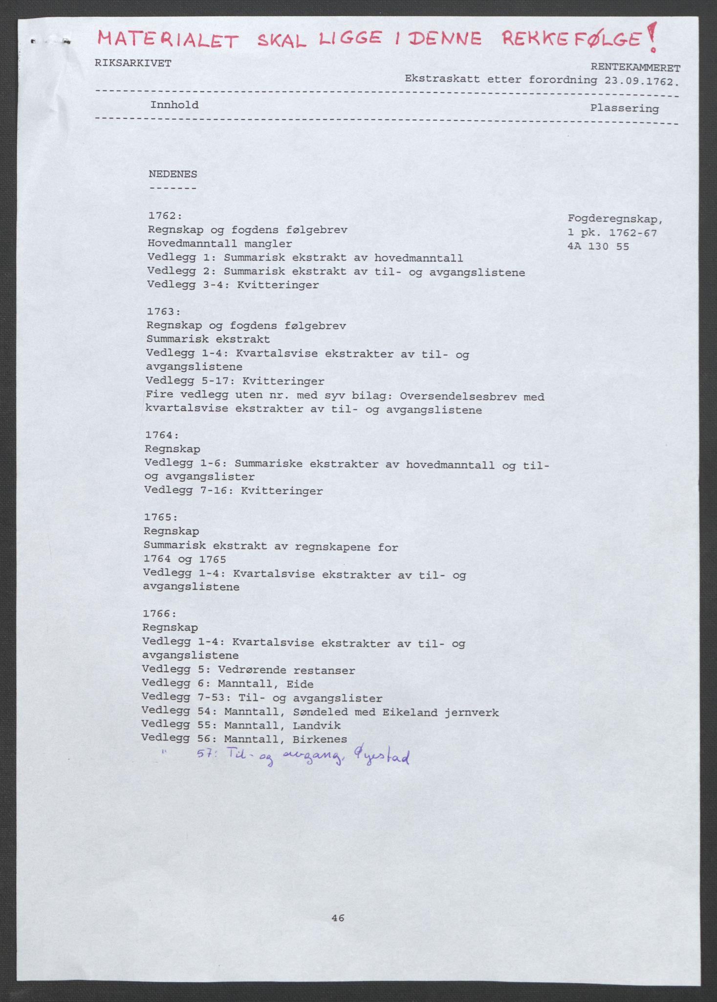 RA, Rentekammeret inntil 1814, Reviderte regnskaper, Fogderegnskap, R39/L2424: Ekstraskatten Nedenes, 1762-1767, s. 2