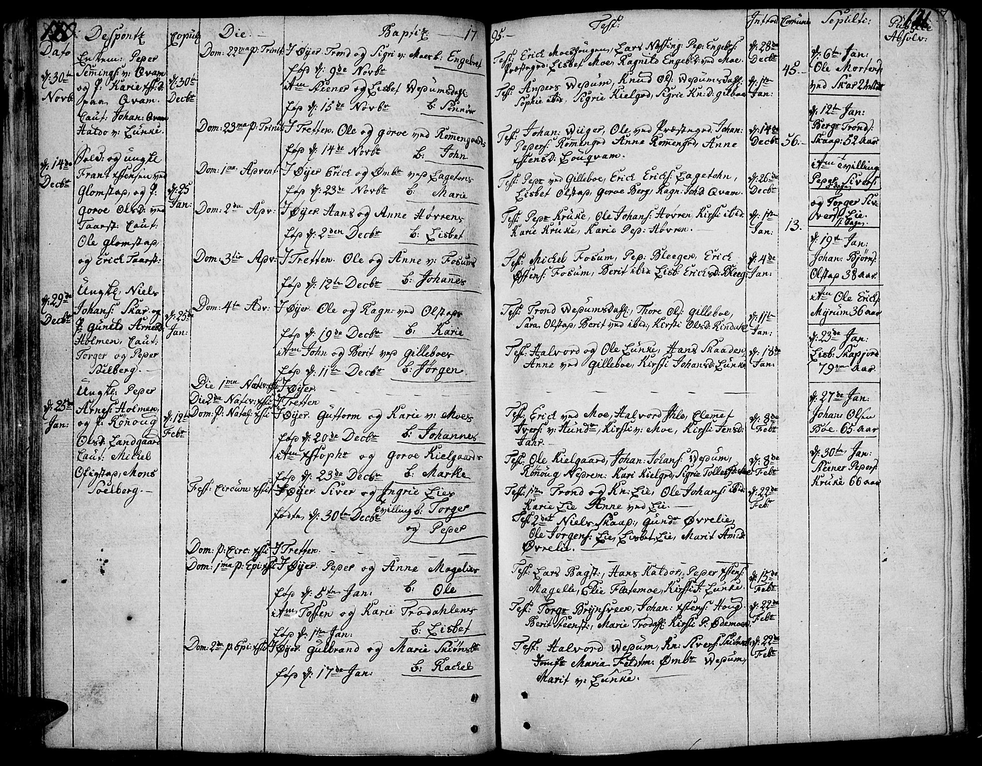SAH, Øyer prestekontor, Ministerialbok nr. 3, 1784-1824, s. 120-121