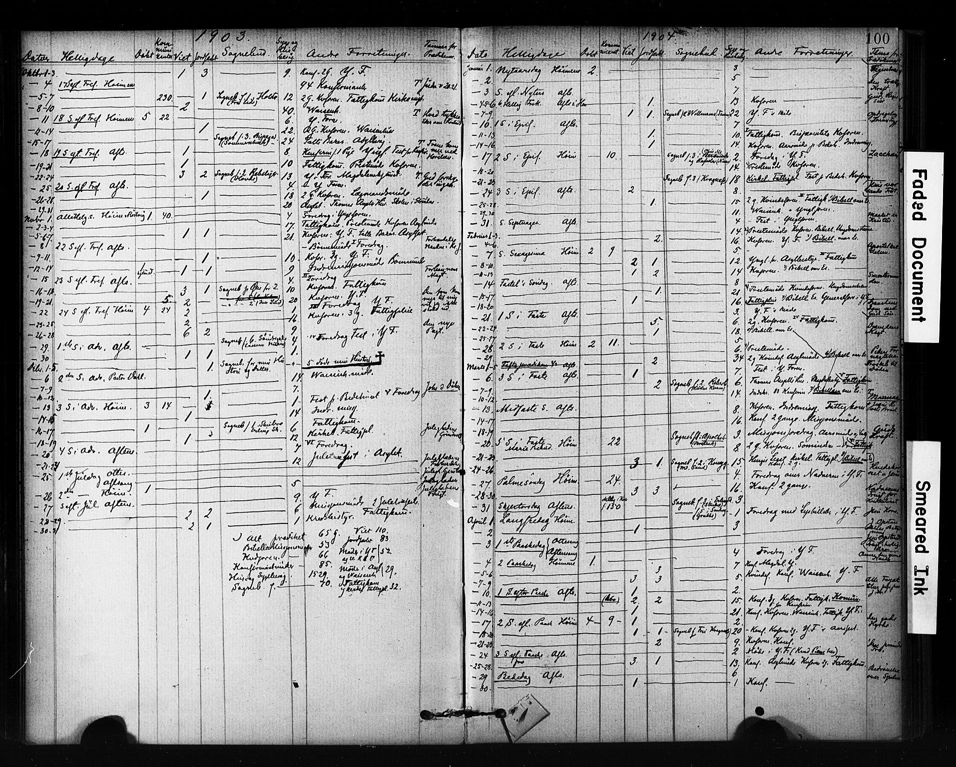 SAT, Ministerialprotokoller, klokkerbøker og fødselsregistre - Sør-Trøndelag, 601/L0071: Residerende kapellans bok nr. 601B04, 1882-1931, s. 100