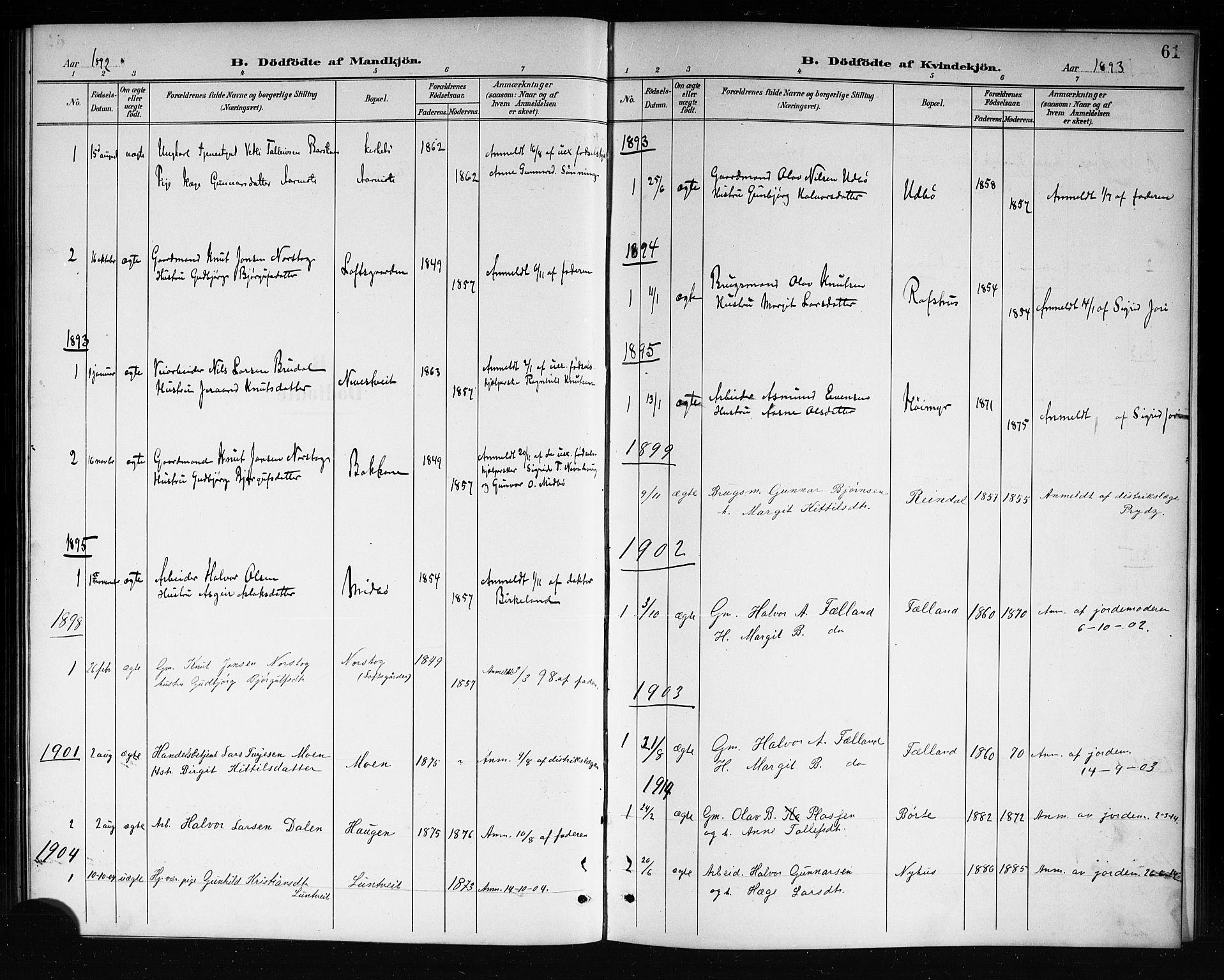 SAKO, Mo kirkebøker, G/Ga/L0002: Klokkerbok nr. I 2, 1892-1914, s. 61