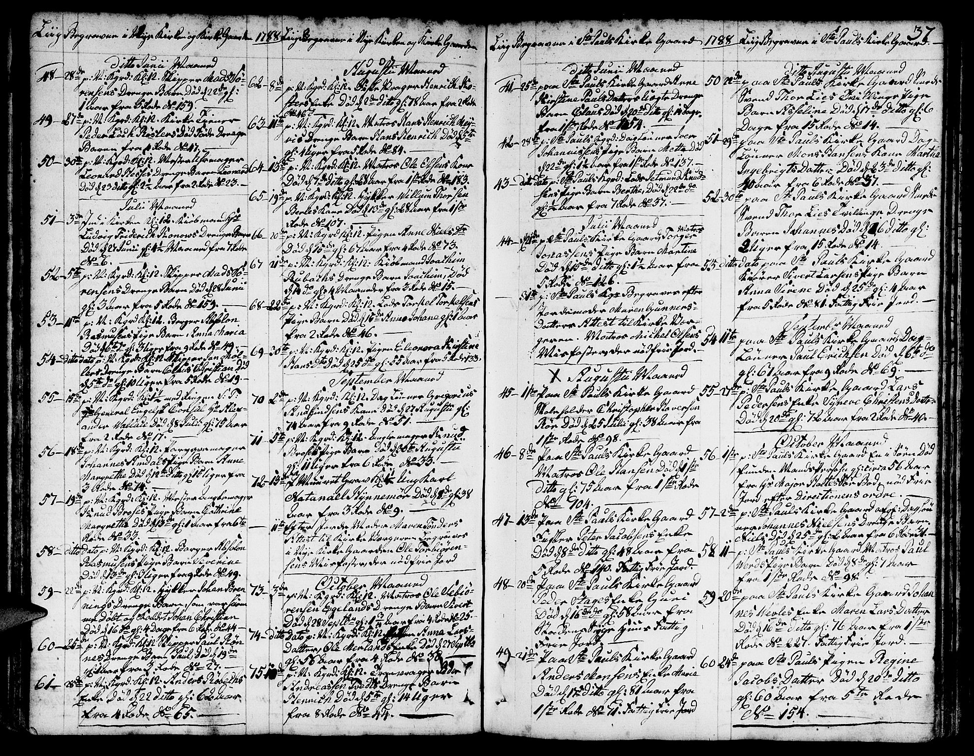SAB, Nykirken Sokneprestembete, H/Hab: Klokkerbok nr. A 3, 1775-1820, s. 37