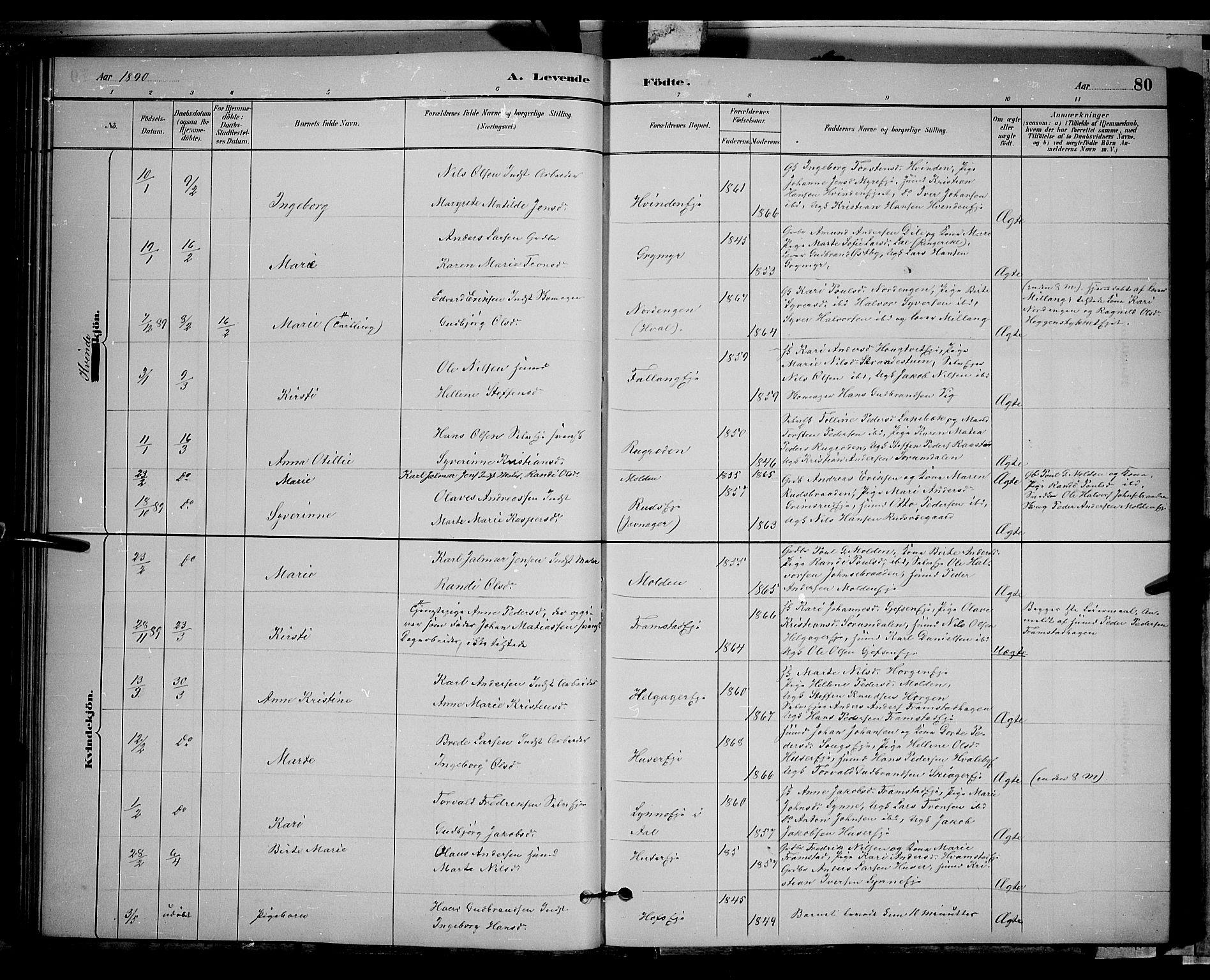SAH, Gran prestekontor, Klokkerbok nr. 2, 1879-1892, s. 80