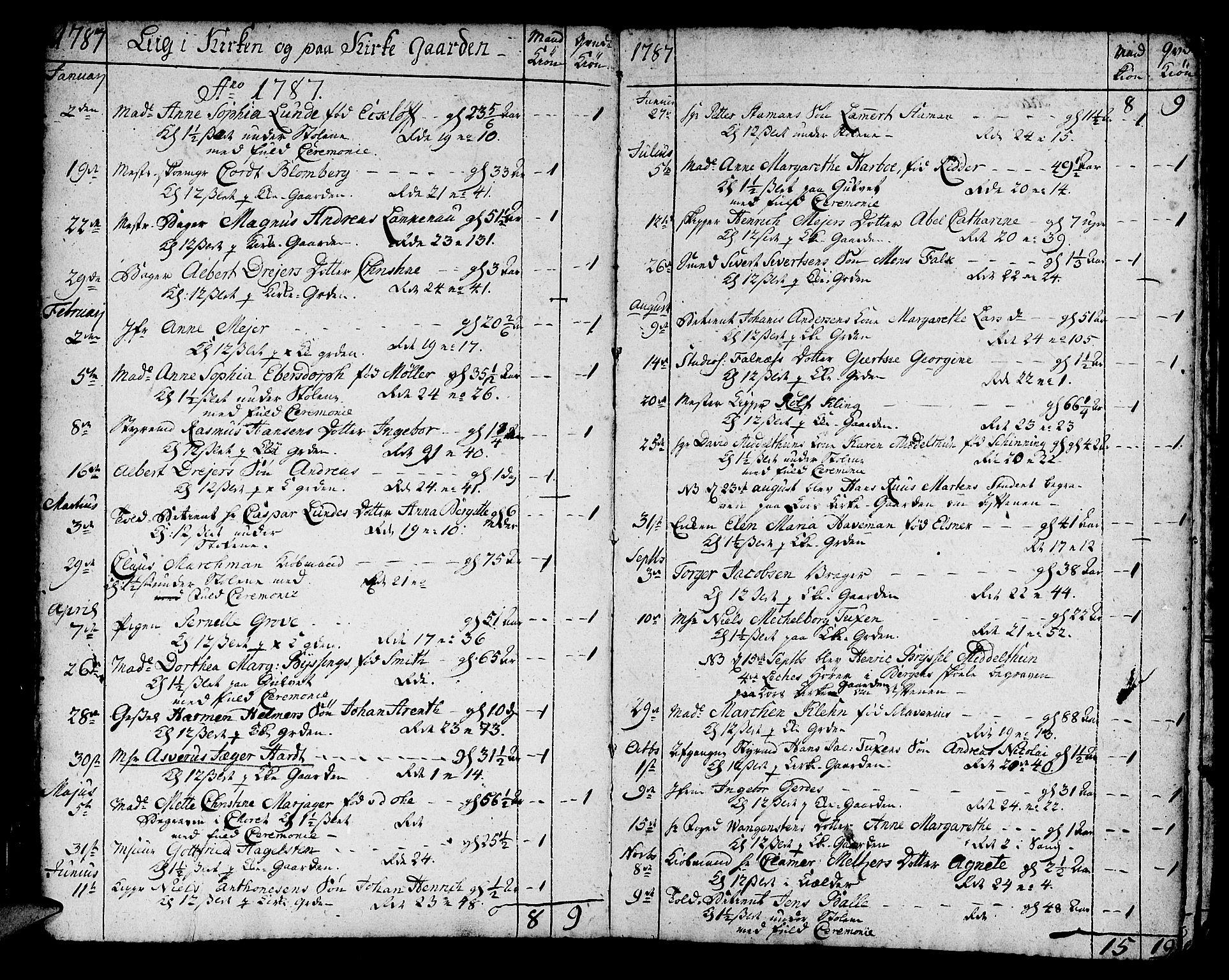 SAB, Korskirken Sokneprestembete, H/Haa/L0012: Ministerialbok nr. A 12, 1786-1832, s. 174