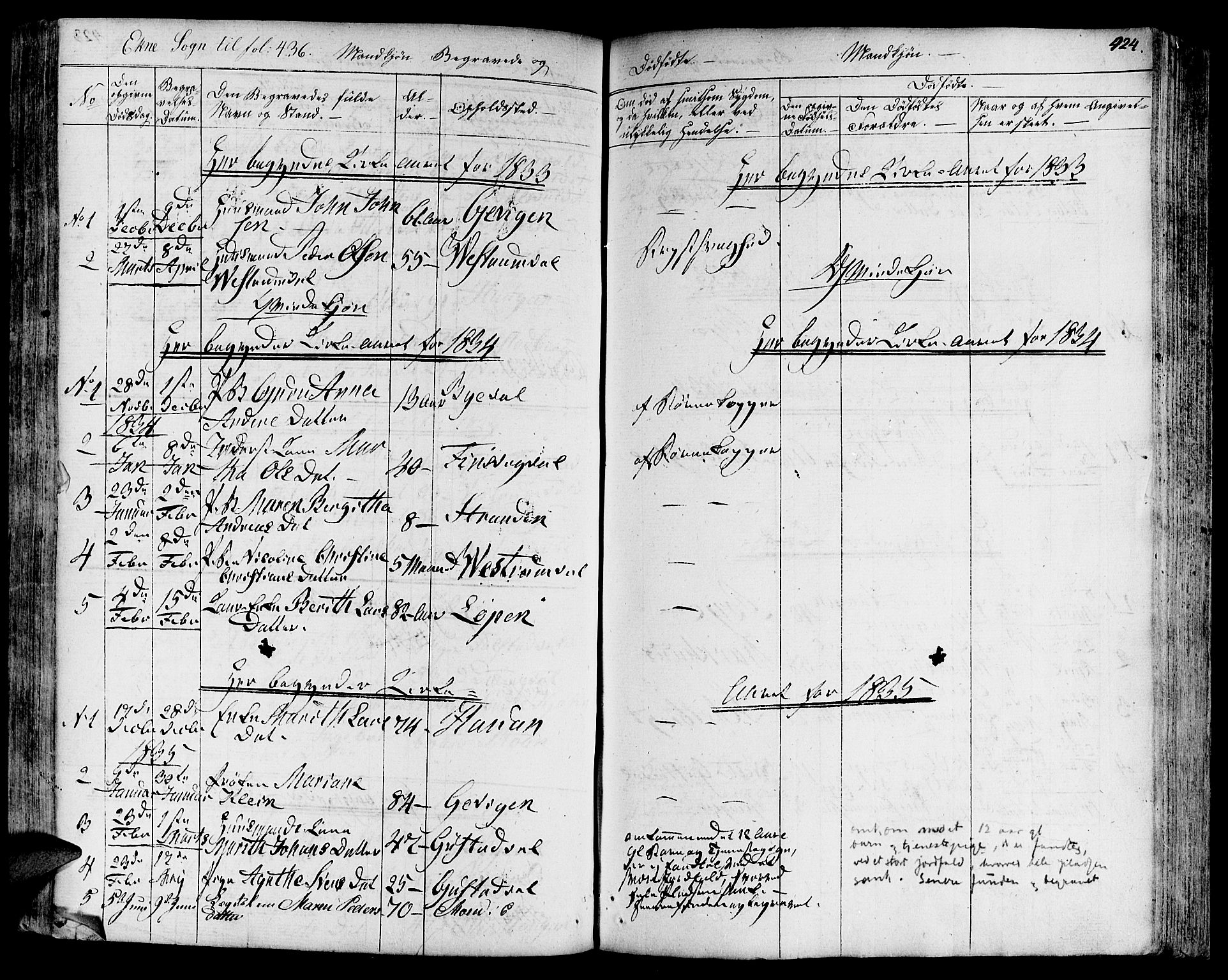 SAT, Ministerialprotokoller, klokkerbøker og fødselsregistre - Nord-Trøndelag, 717/L0152: Ministerialbok nr. 717A05 /2, 1828-1836, s. 424
