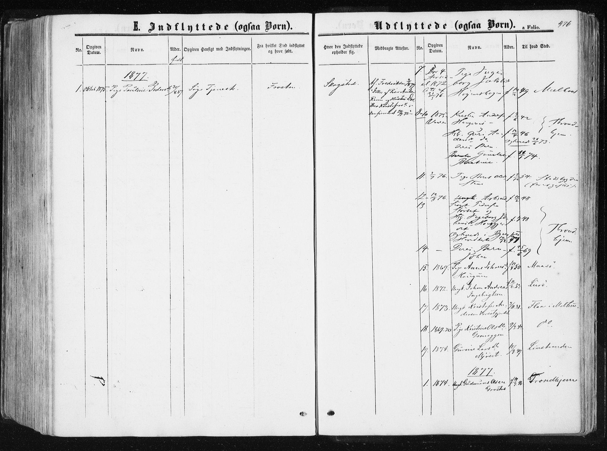 SAT, Ministerialprotokoller, klokkerbøker og fødselsregistre - Sør-Trøndelag, 612/L0377: Ministerialbok nr. 612A09, 1859-1877, s. 476