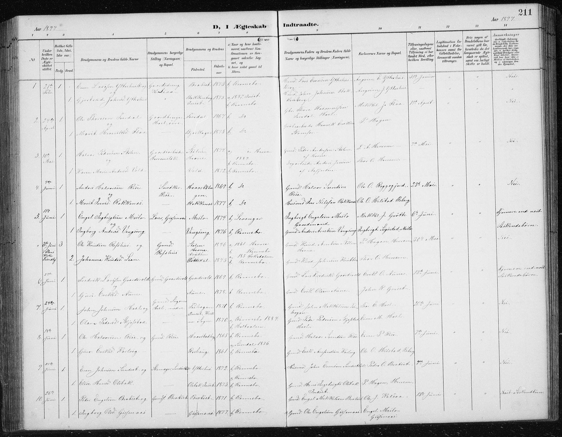 SAT, Ministerialprotokoller, klokkerbøker og fødselsregistre - Sør-Trøndelag, 674/L0876: Klokkerbok nr. 674C03, 1892-1912, s. 211