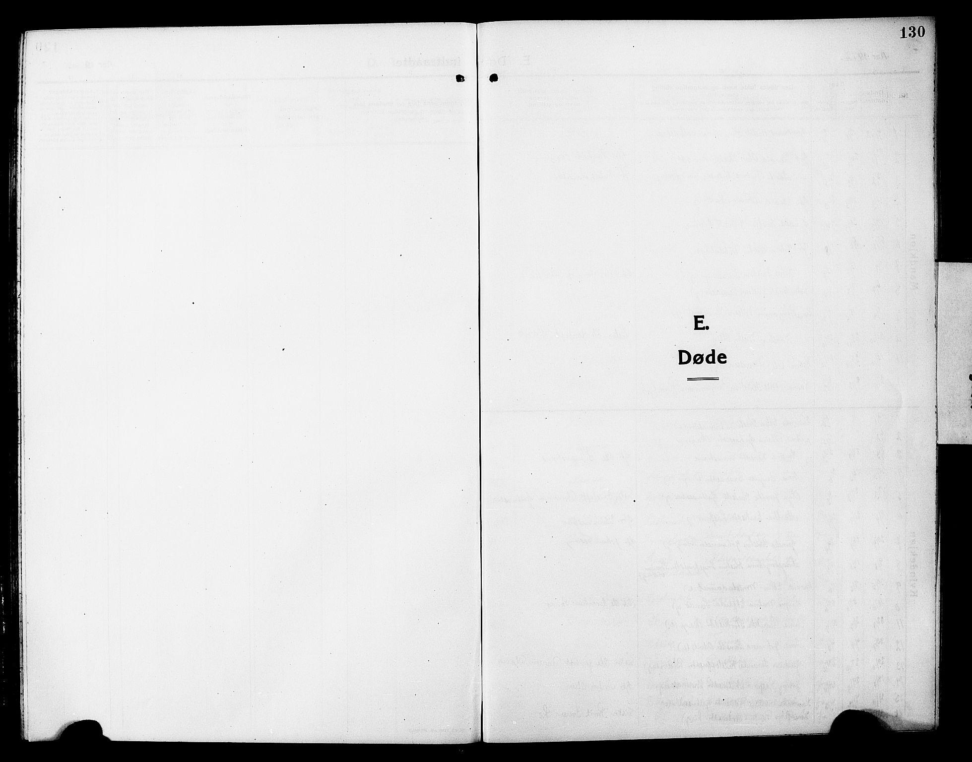 SAT, Ministerialprotokoller, klokkerbøker og fødselsregistre - Nord-Trøndelag, 780/L0653: Klokkerbok nr. 780C05, 1911-1927, s. 130