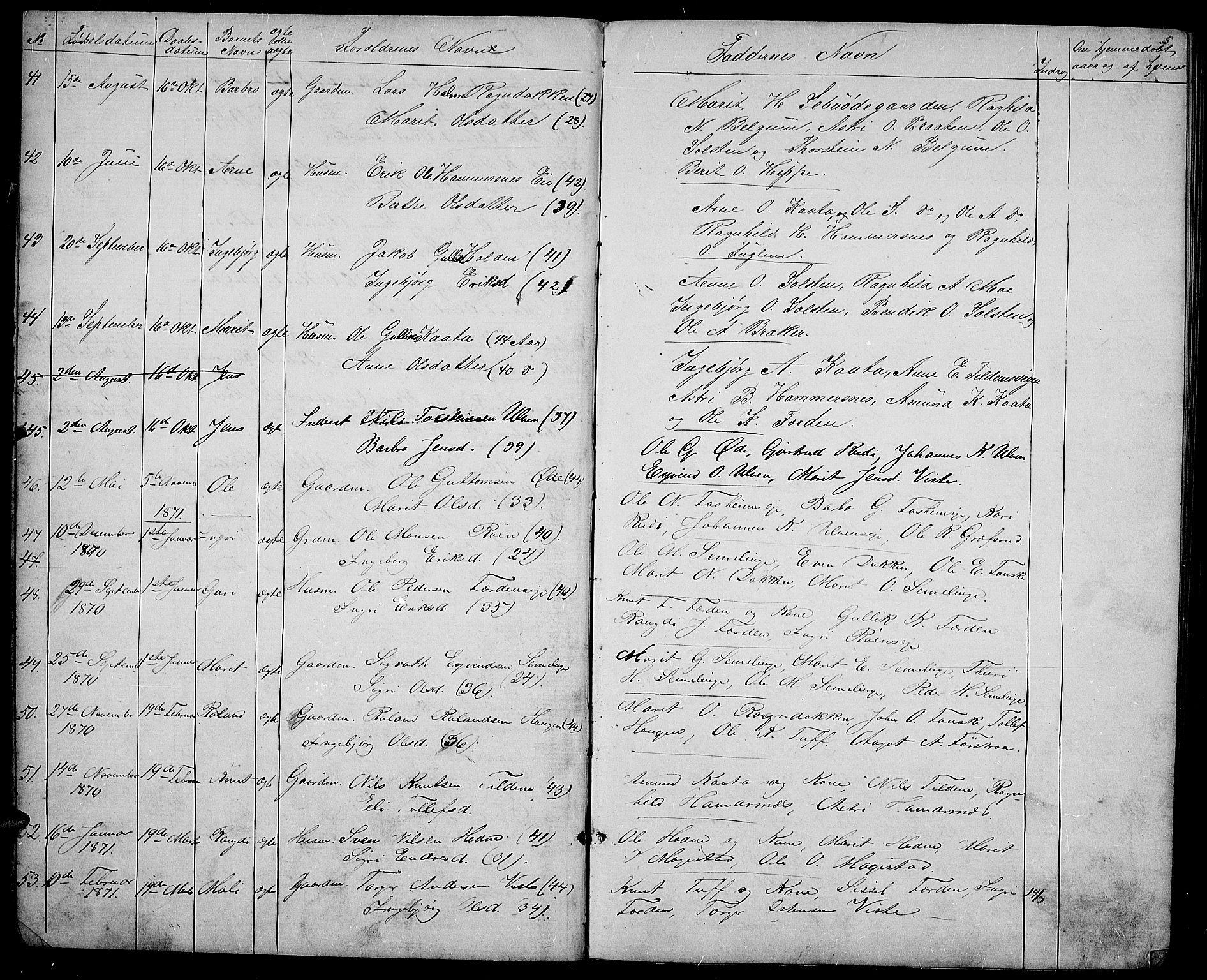 SAH, Vestre Slidre prestekontor, Klokkerbok nr. 3, 1869-1882, s. 5