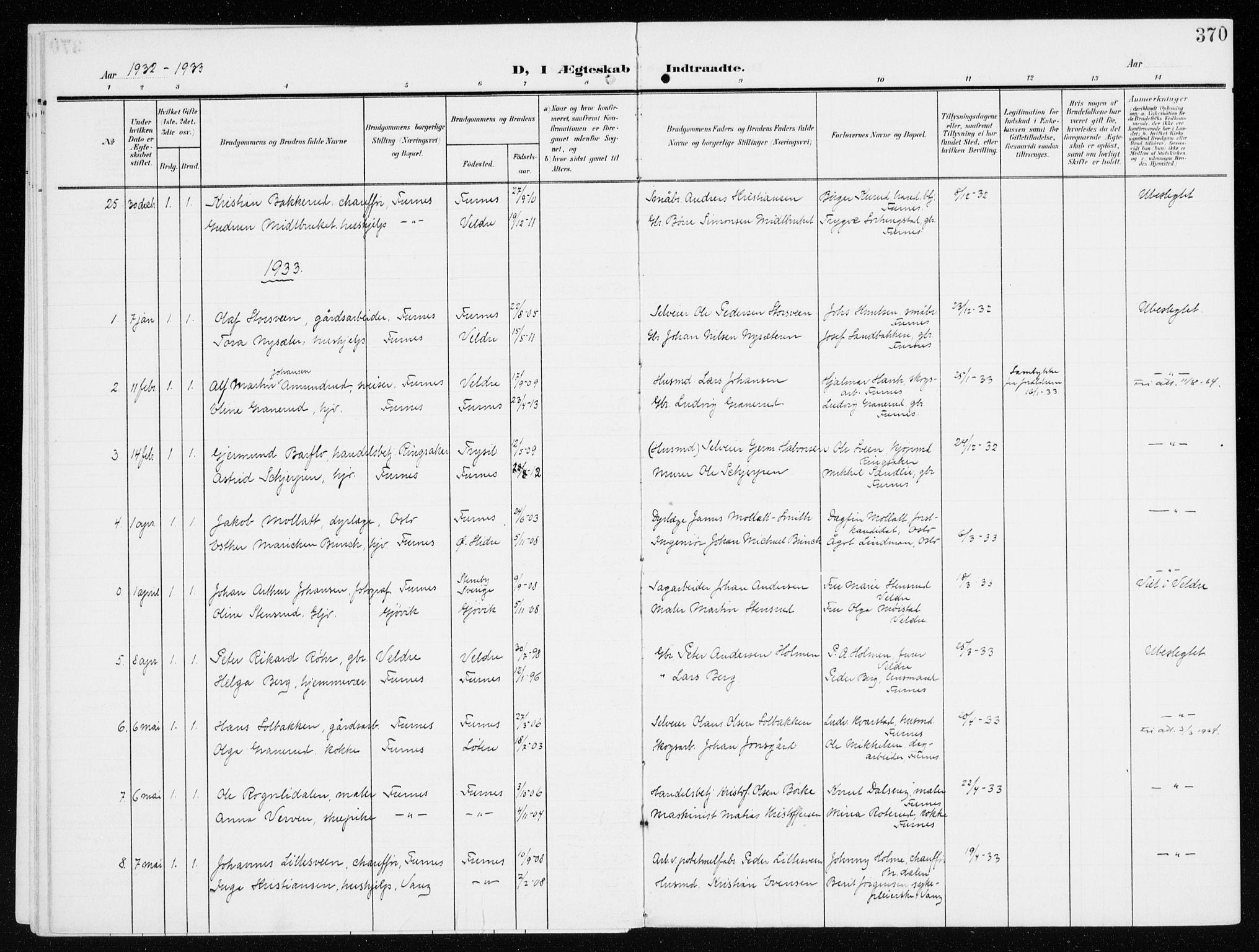 SAH, Furnes prestekontor, K/Ka/L0001: Ministerialbok nr. 1, 1907-1935, s. 370