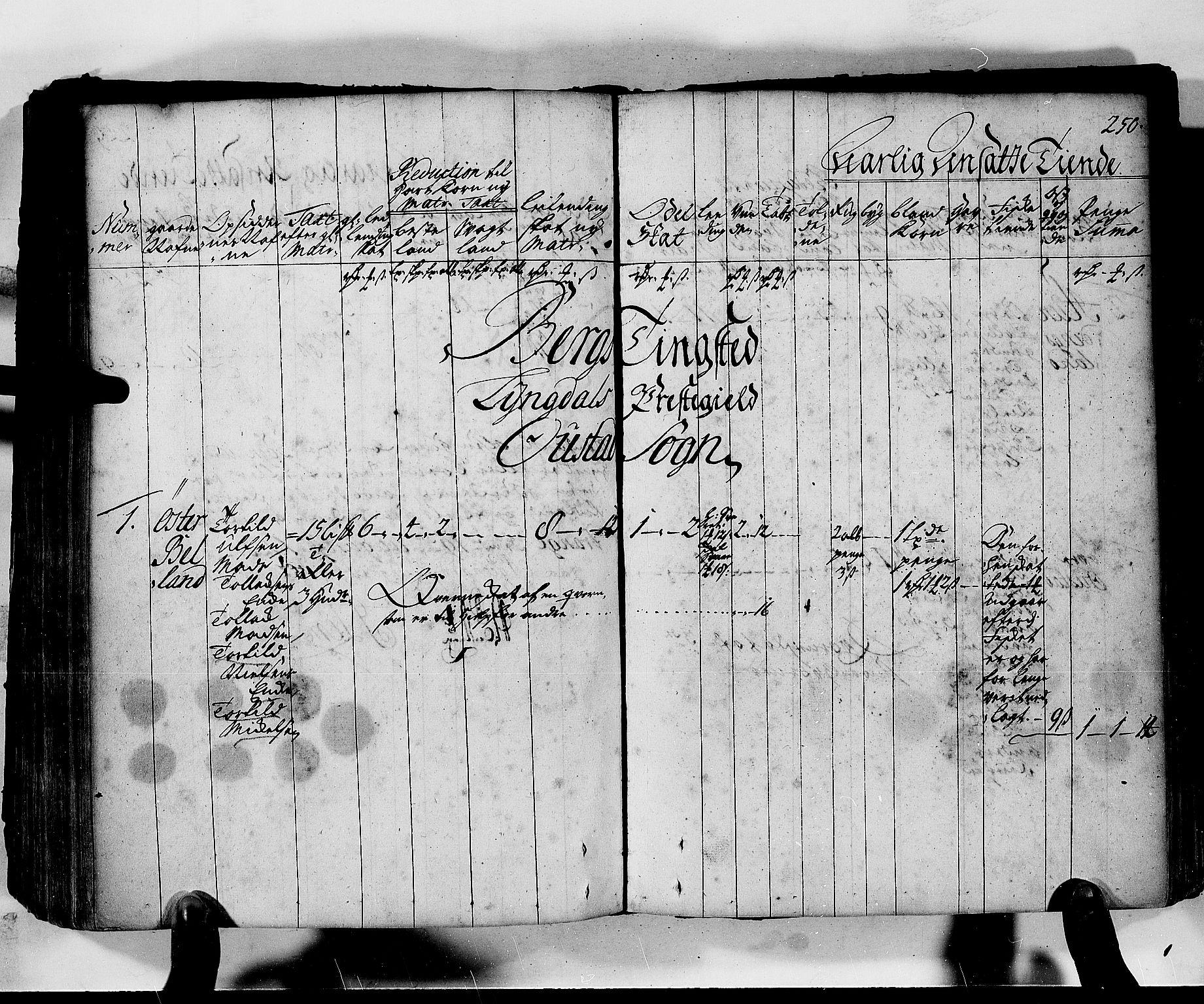 RA, Rentekammeret inntil 1814, Realistisk ordnet avdeling, N/Nb/Nbf/L0130: Lista matrikkelprotokoll, 1723, s. 249b-250a
