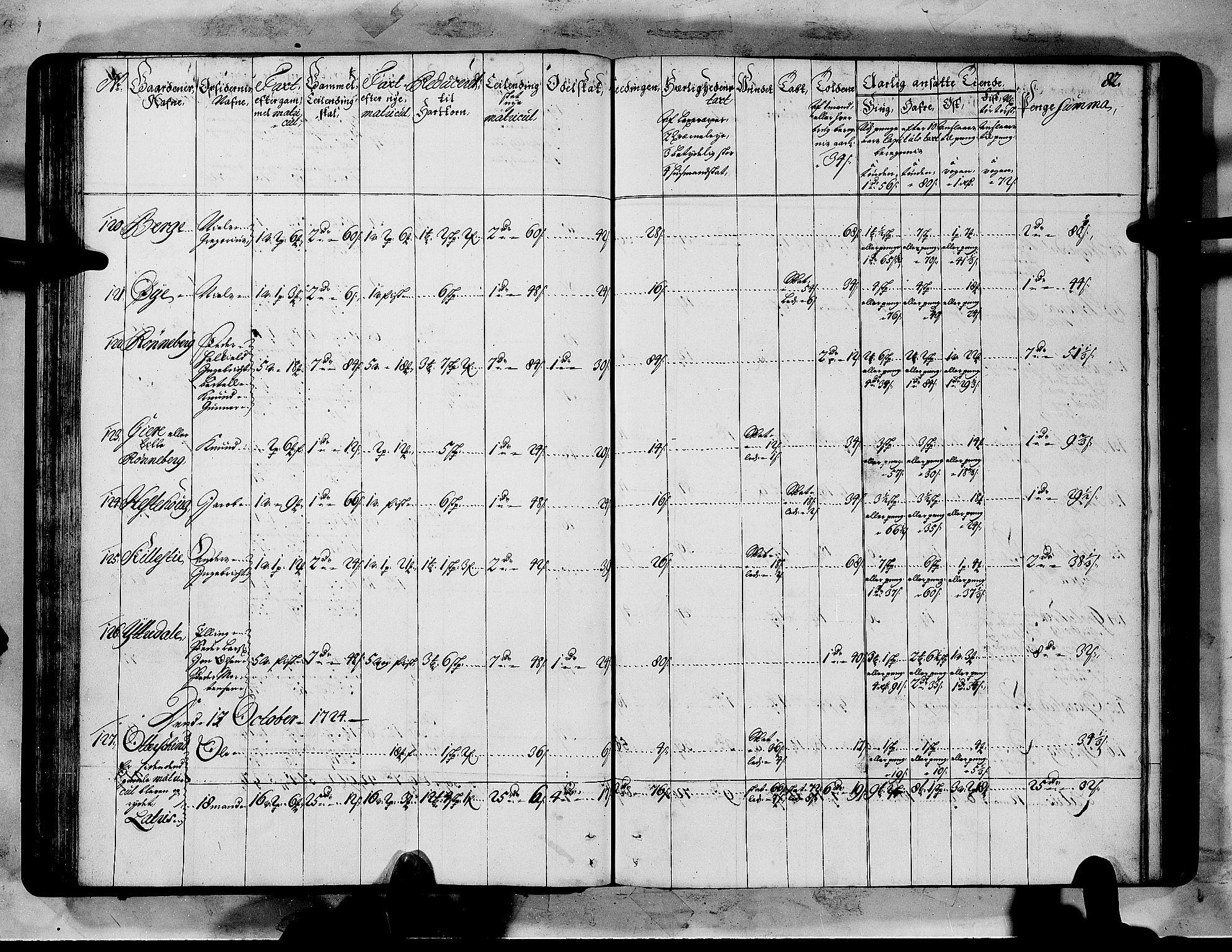 RA, Rentekammeret inntil 1814, Realistisk ordnet avdeling, N/Nb/Nbf/L0151: Sunnmøre matrikkelprotokoll, 1724, s. 86