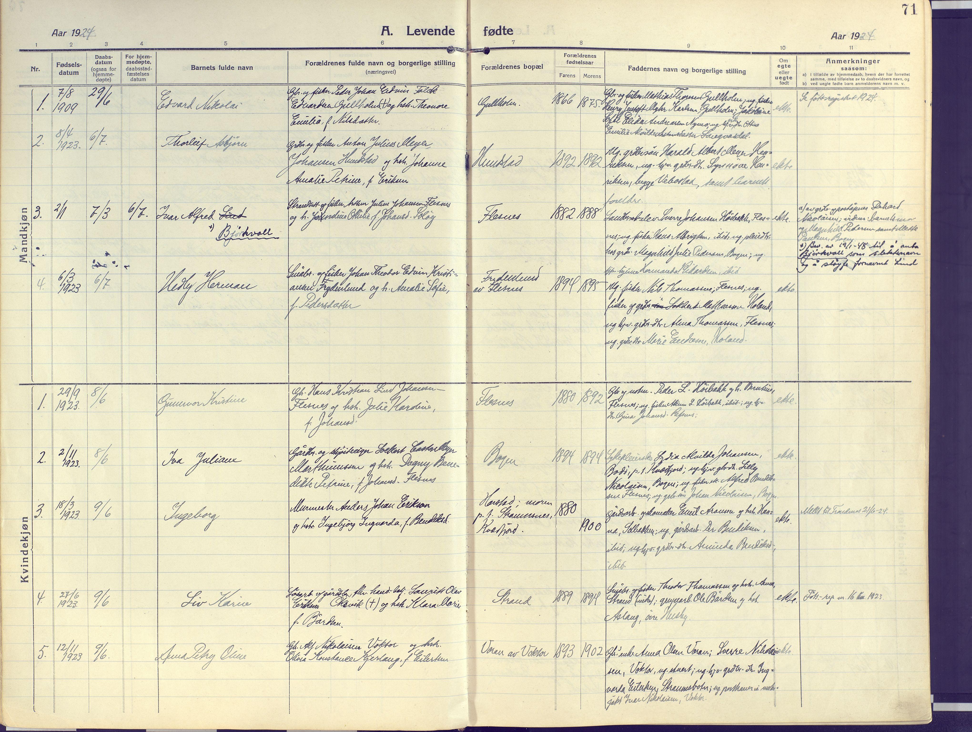SATØ, Kvæfjord sokneprestkontor, G/Ga/Gaa/L0007kirke: Ministerialbok nr. 7, 1915-1931, s. 71