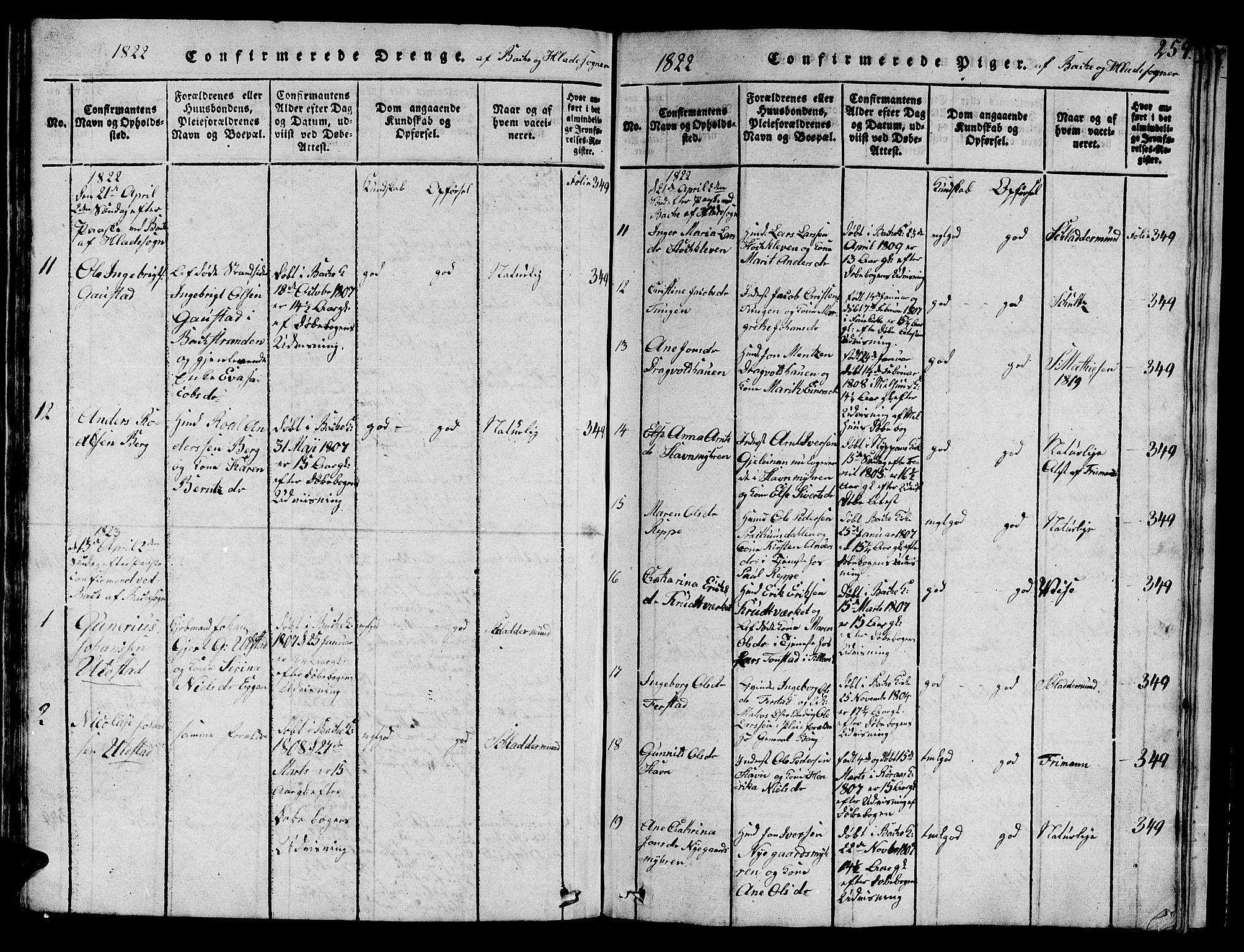 SAT, Ministerialprotokoller, klokkerbøker og fødselsregistre - Sør-Trøndelag, 606/L0307: Klokkerbok nr. 606C03, 1817-1824, s. 259