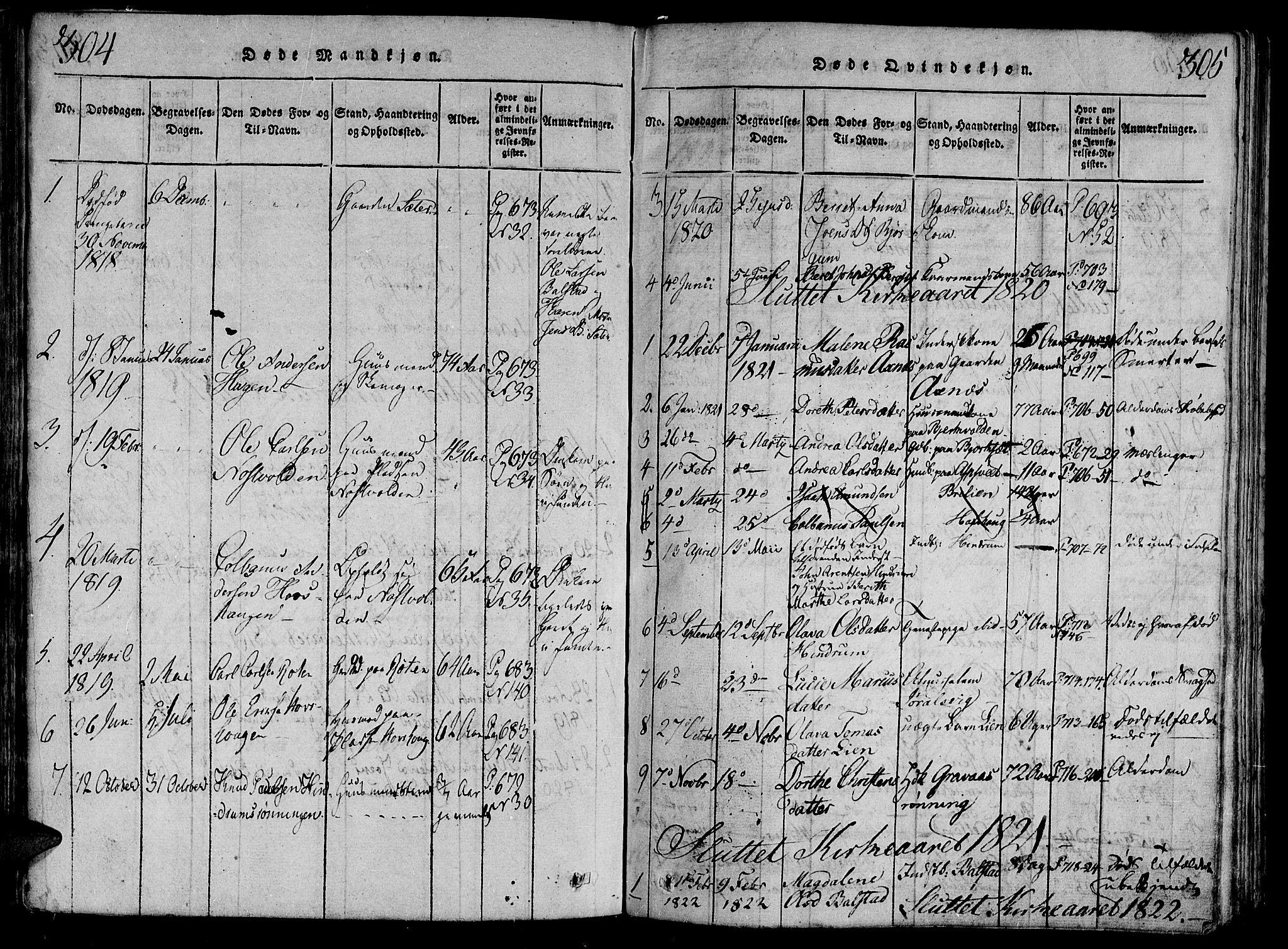 SAT, Ministerialprotokoller, klokkerbøker og fødselsregistre - Nord-Trøndelag, 701/L0005: Ministerialbok nr. 701A05 /2, 1816-1825, s. 304-305