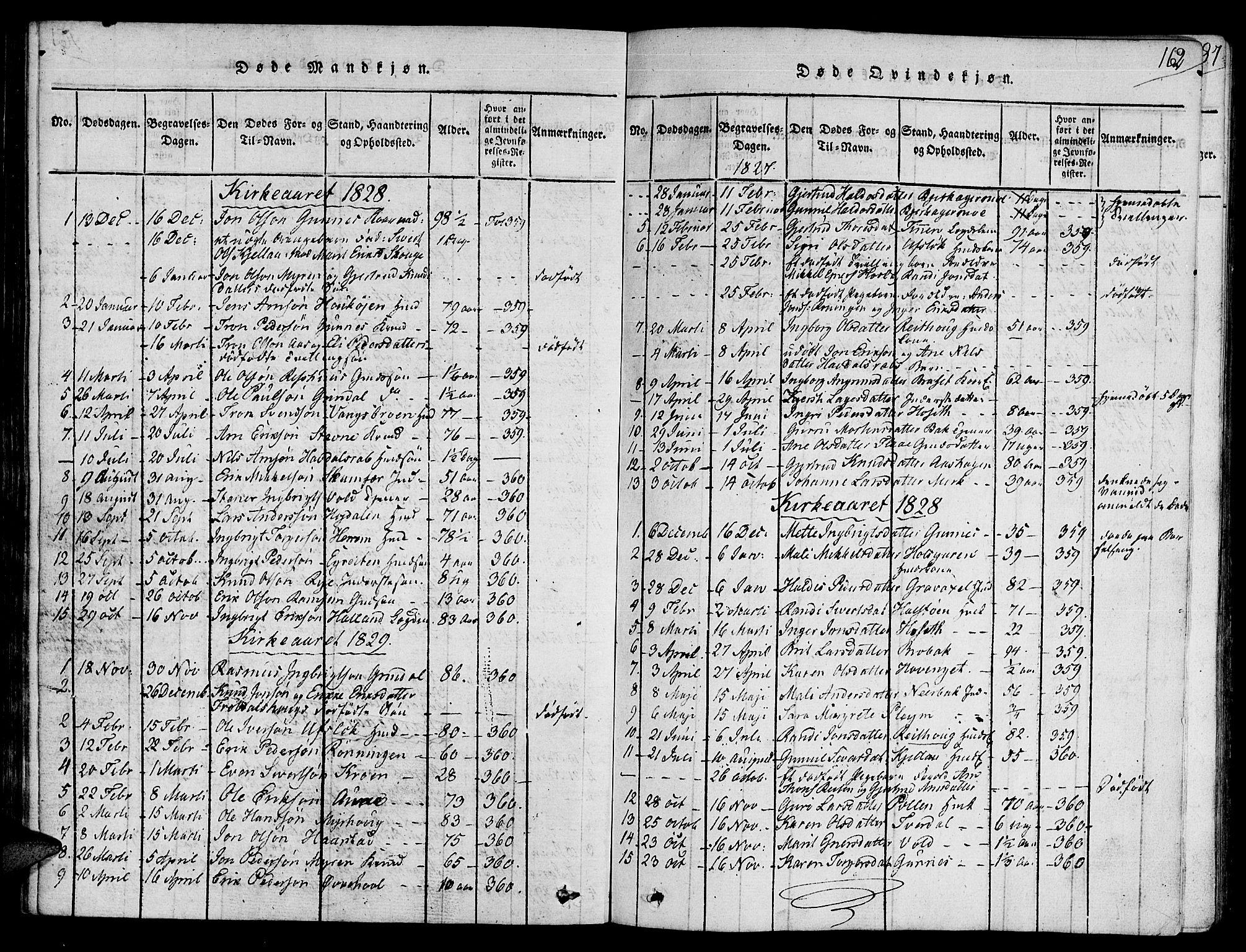 SAT, Ministerialprotokoller, klokkerbøker og fødselsregistre - Sør-Trøndelag, 672/L0854: Ministerialbok nr. 672A06 /2, 1816-1829, s. 162
