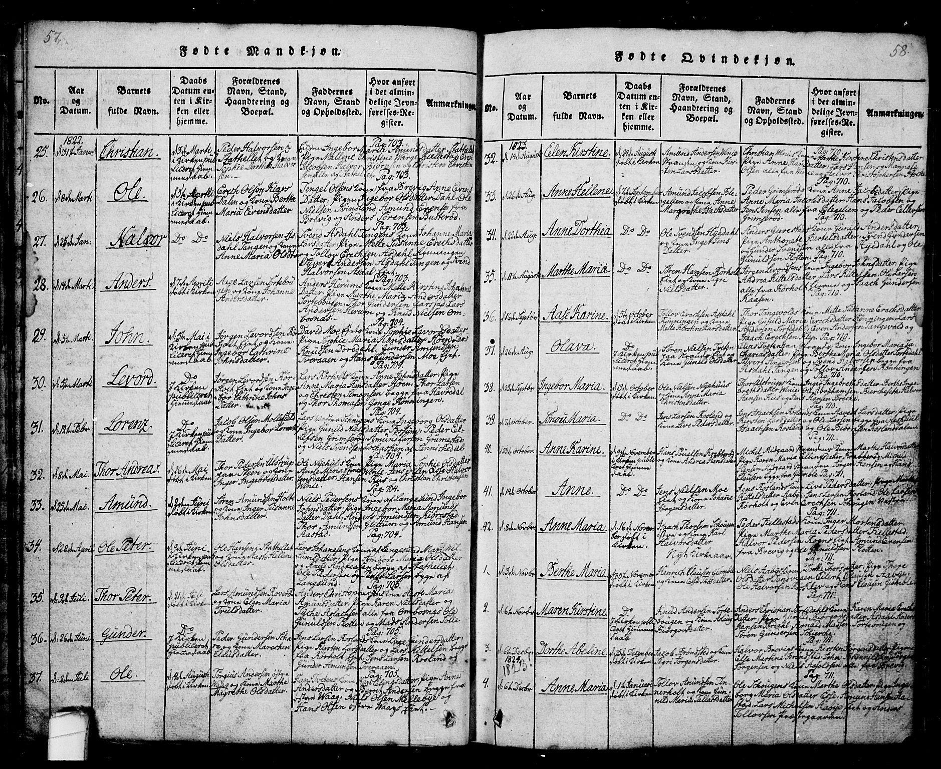 SAKO, Bamble kirkebøker, G/Ga/L0005: Klokkerbok nr. I 5, 1814-1855, s. 57-58