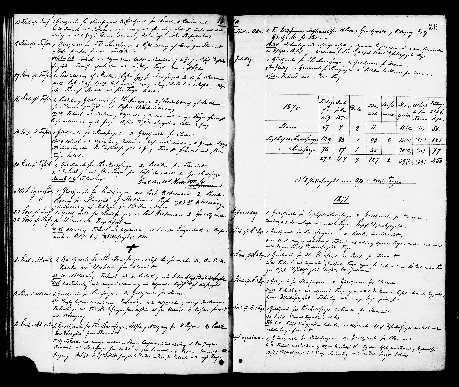 SAT, Ministerialprotokoller, klokkerbøker og fødselsregistre - Sør-Trøndelag, 624/L0482: Ministerialbok nr. 624A03, 1870-1918, s. 26