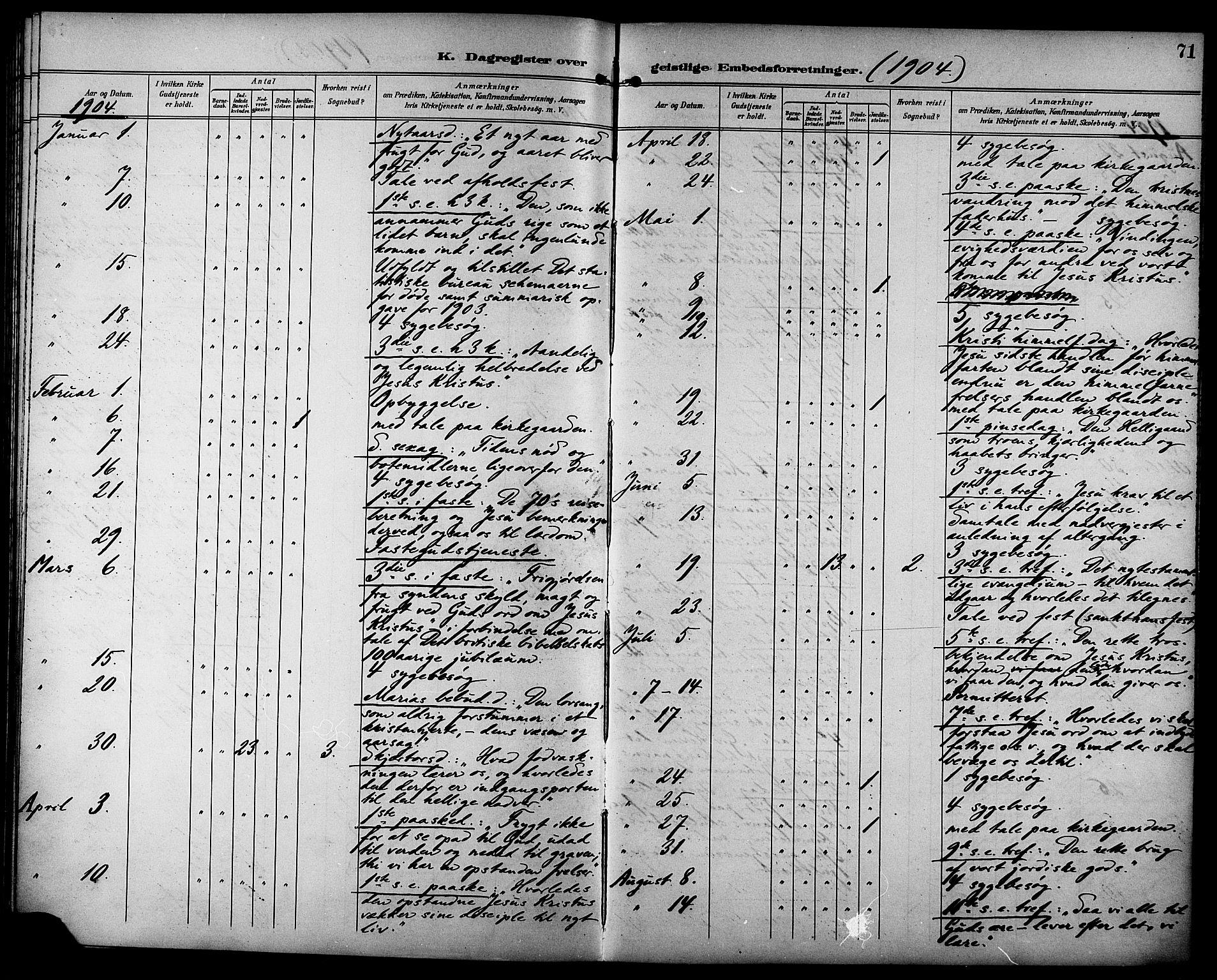 SAT, Ministerialprotokoller, klokkerbøker og fødselsregistre - Sør-Trøndelag, 629/L0486: Ministerialbok nr. 629A02, 1894-1919, s. 71