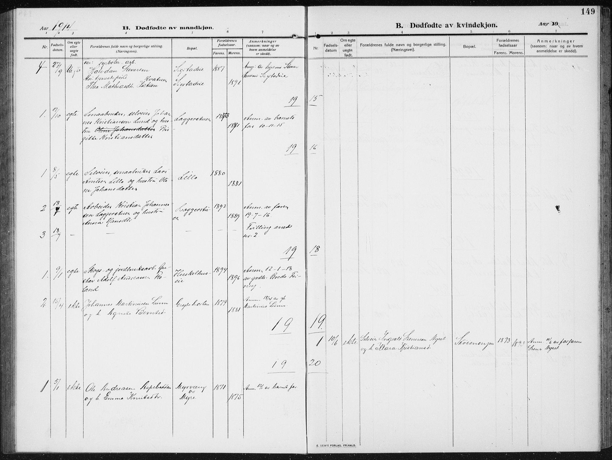 SAH, Biri prestekontor, Klokkerbok nr. 6, 1909-1938, s. 149