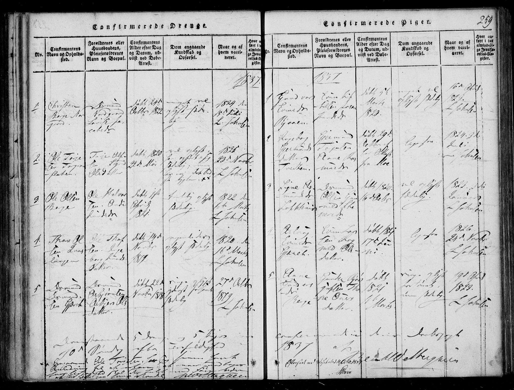 SAKO, Lårdal kirkebøker, F/Fb/L0001: Ministerialbok nr. II 1, 1815-1860, s. 259