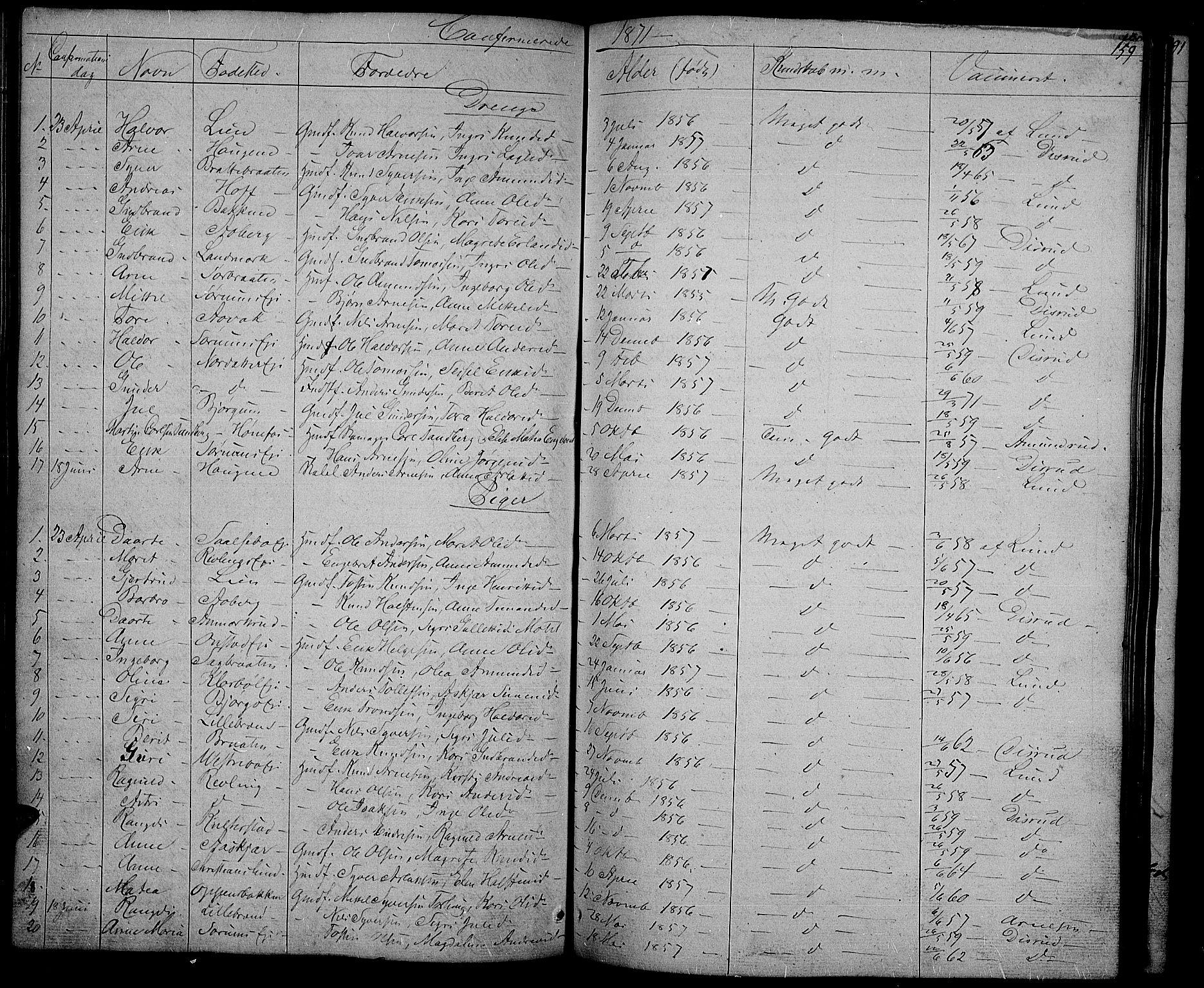 SAH, Nord-Aurdal prestekontor, Klokkerbok nr. 2, 1842-1877, s. 159
