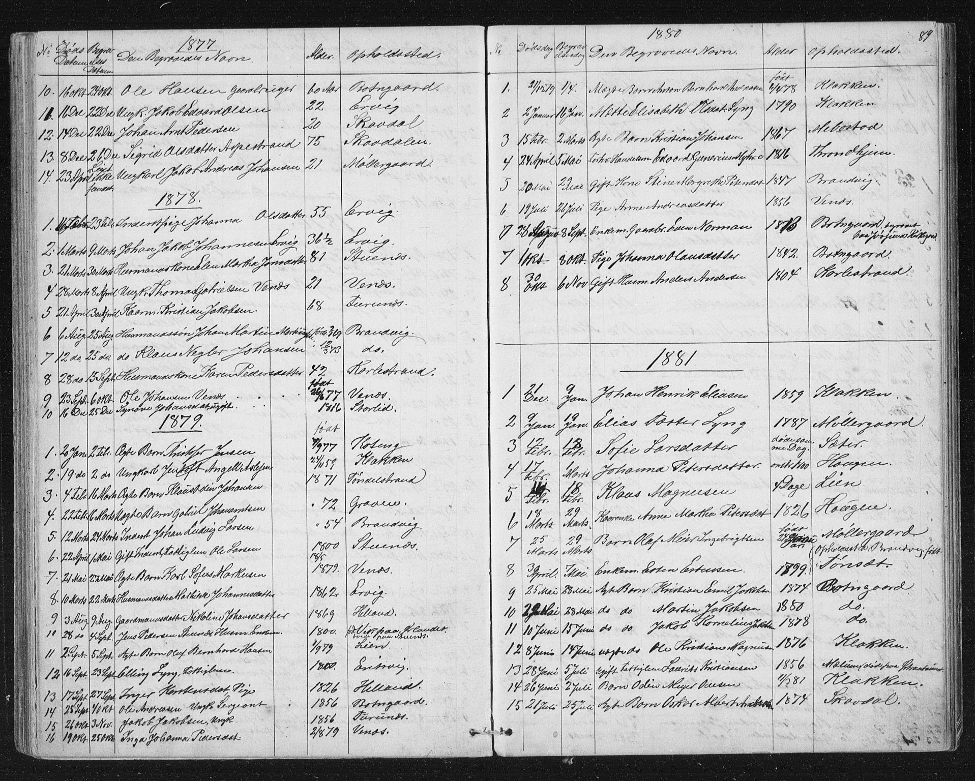 SAT, Ministerialprotokoller, klokkerbøker og fødselsregistre - Sør-Trøndelag, 651/L0647: Klokkerbok nr. 651C01, 1866-1914, s. 89