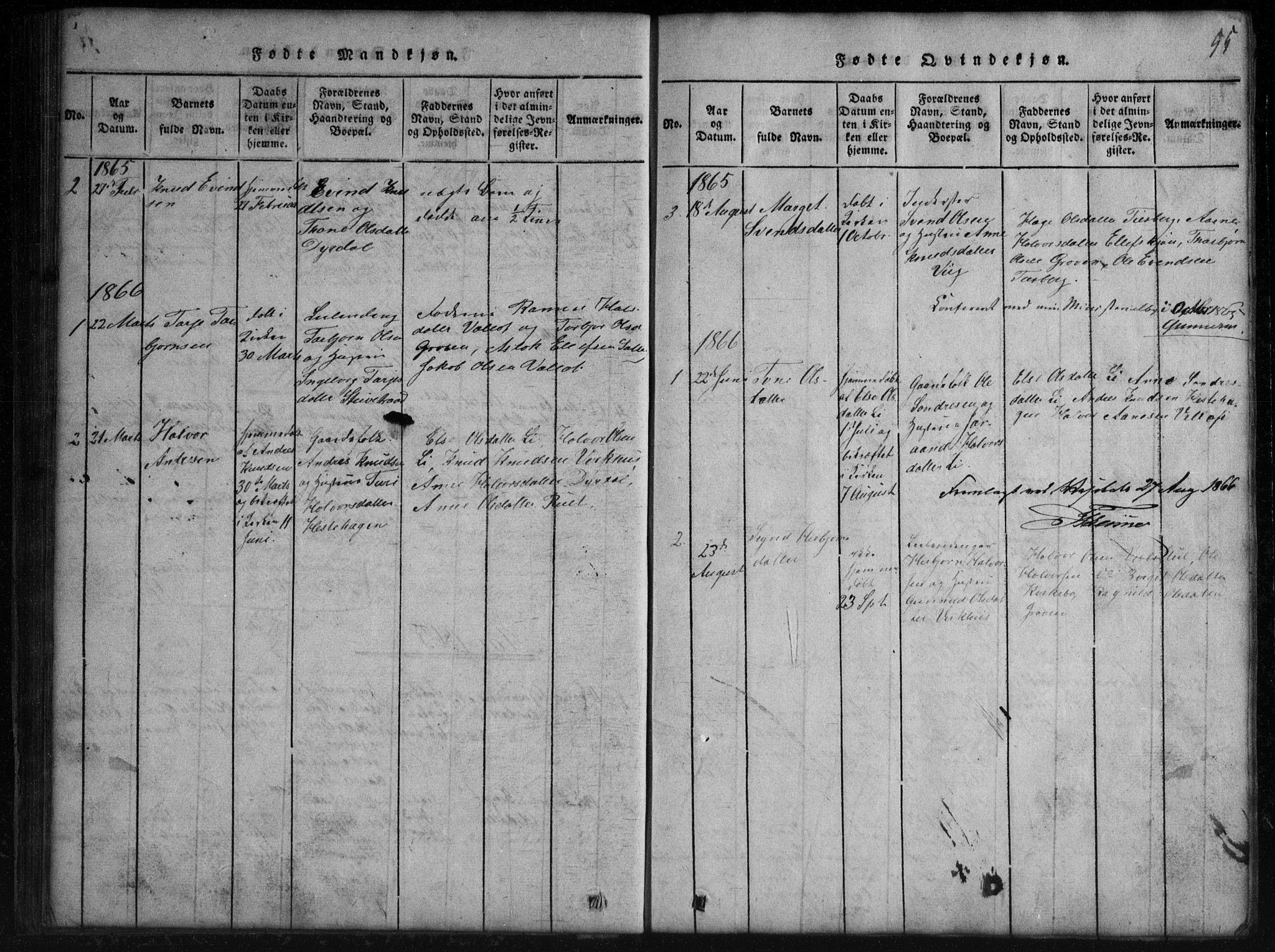 SAKO, Rauland kirkebøker, G/Gb/L0001: Klokkerbok nr. II 1, 1815-1886, s. 55