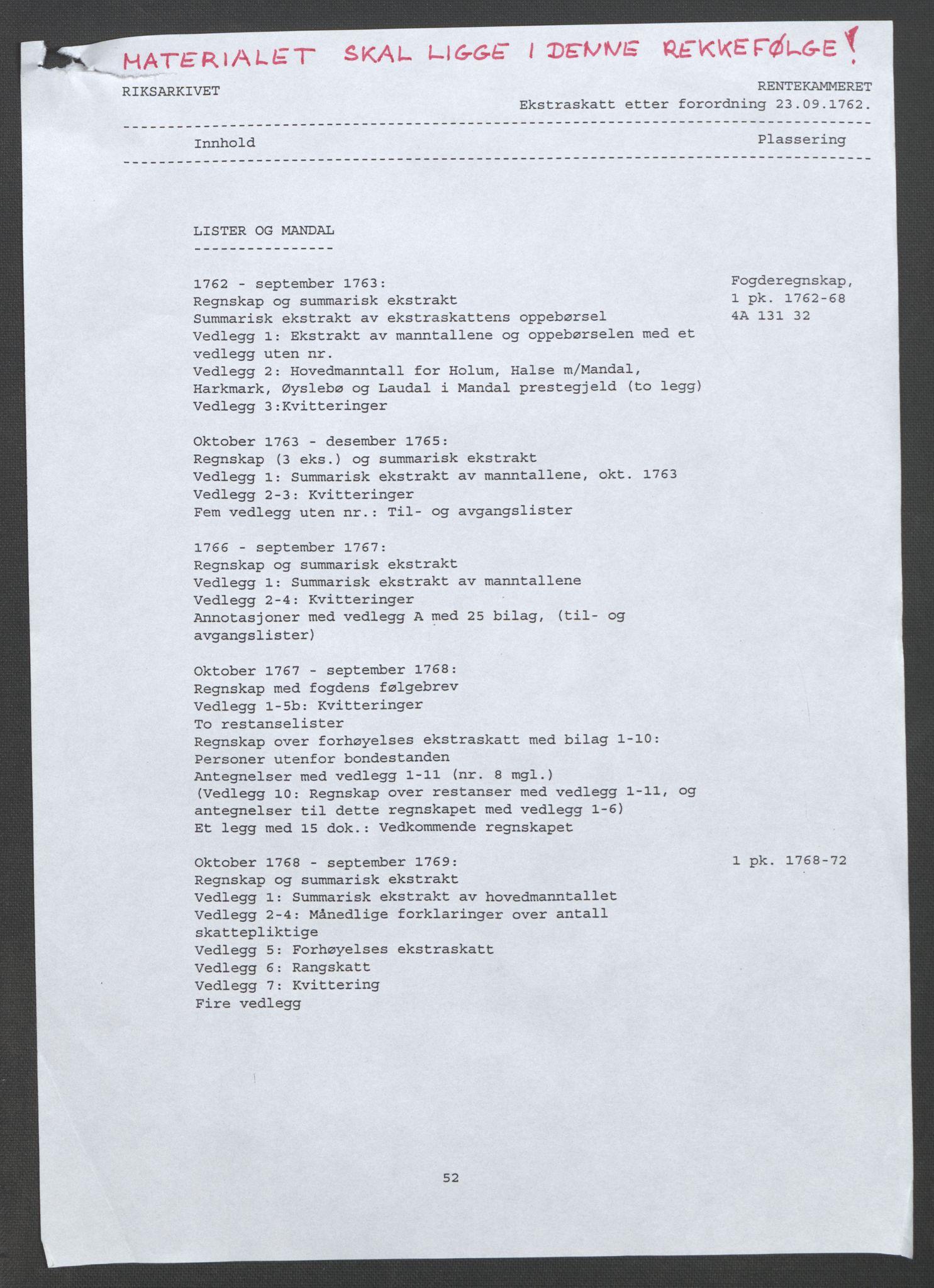 RA, Rentekammeret inntil 1814, Reviderte regnskaper, Fogderegnskap, R45/L2704: Ekstraskatten Lista og Mandal, 1762-1768, s. 2