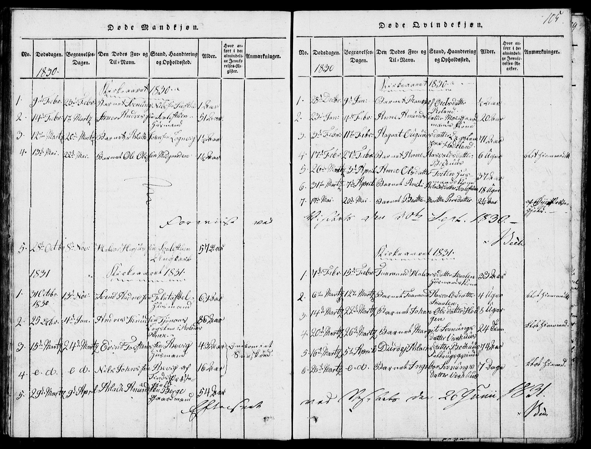 SAKO, Rauland kirkebøker, G/Ga/L0001: Klokkerbok nr. I 1, 1814-1843, s. 105