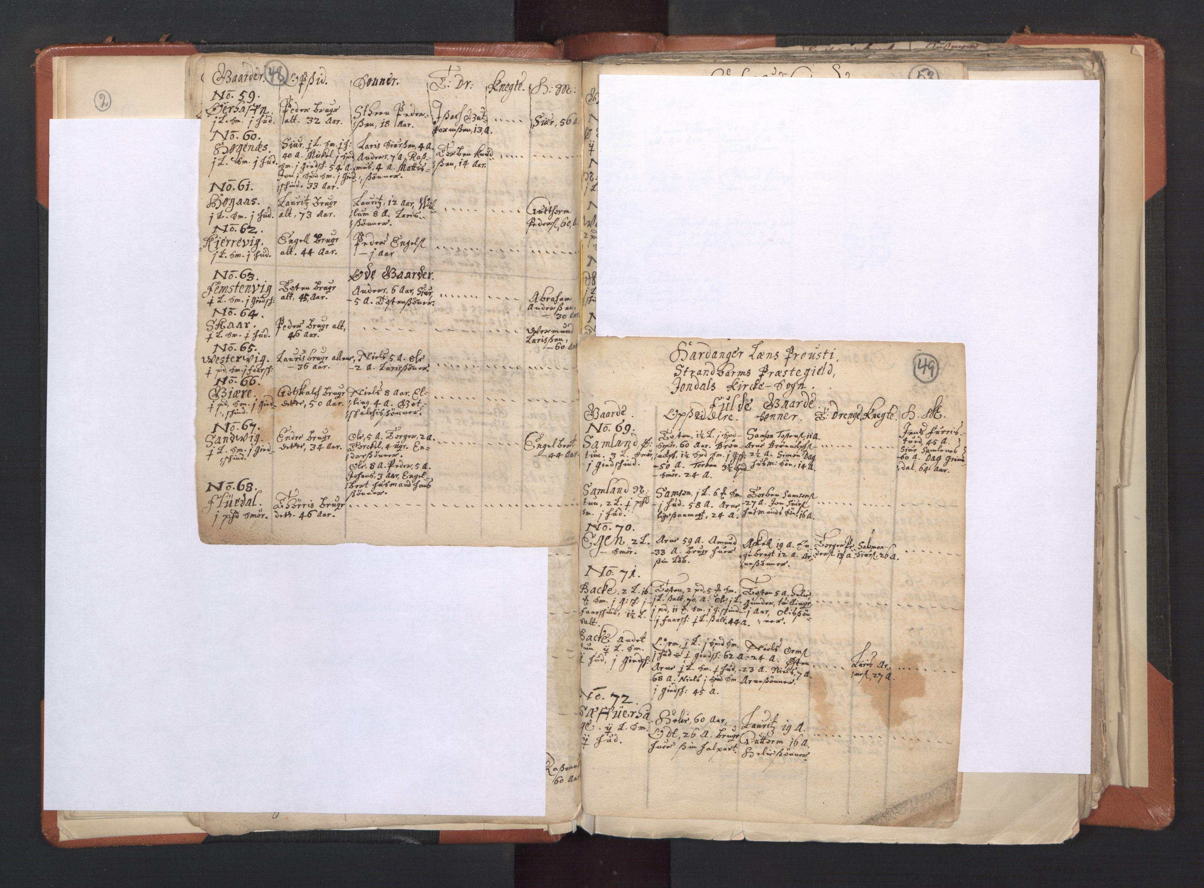 RA, Sogneprestenes manntall 1664-1666, nr. 20: Sunnhordland prosti, 1664-1666, s. 48-49