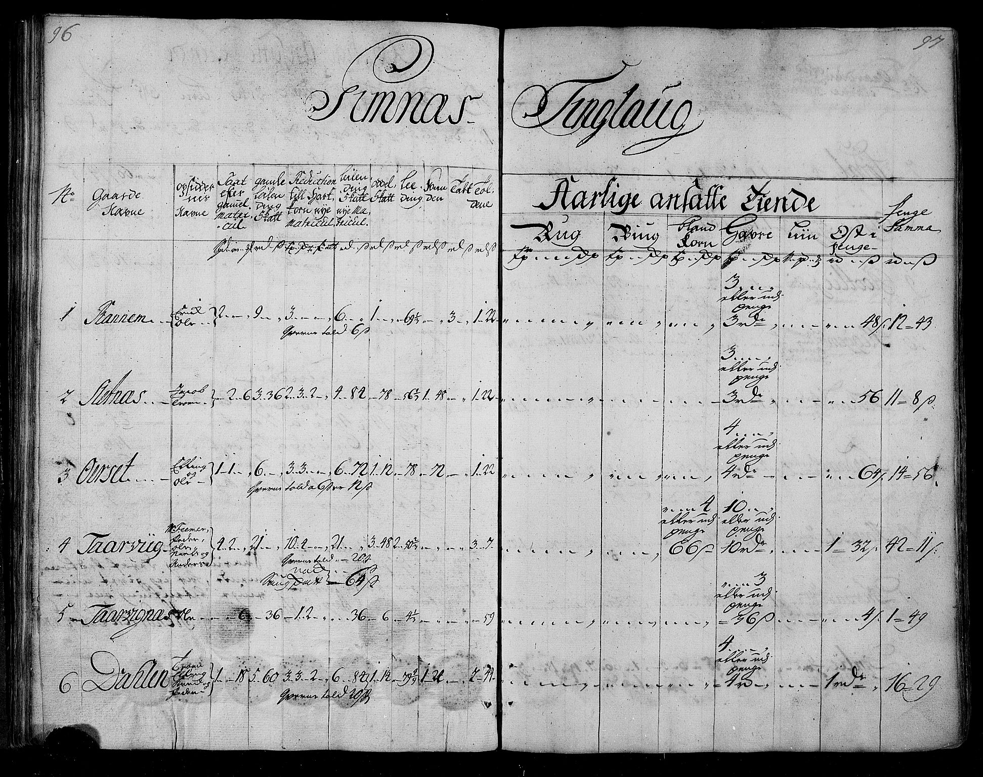 RA, Rentekammeret inntil 1814, Realistisk ordnet avdeling, N/Nb/Nbf/L0155: Nordmøre matrikkelprotokoll, 1721-1723, s. 96-97